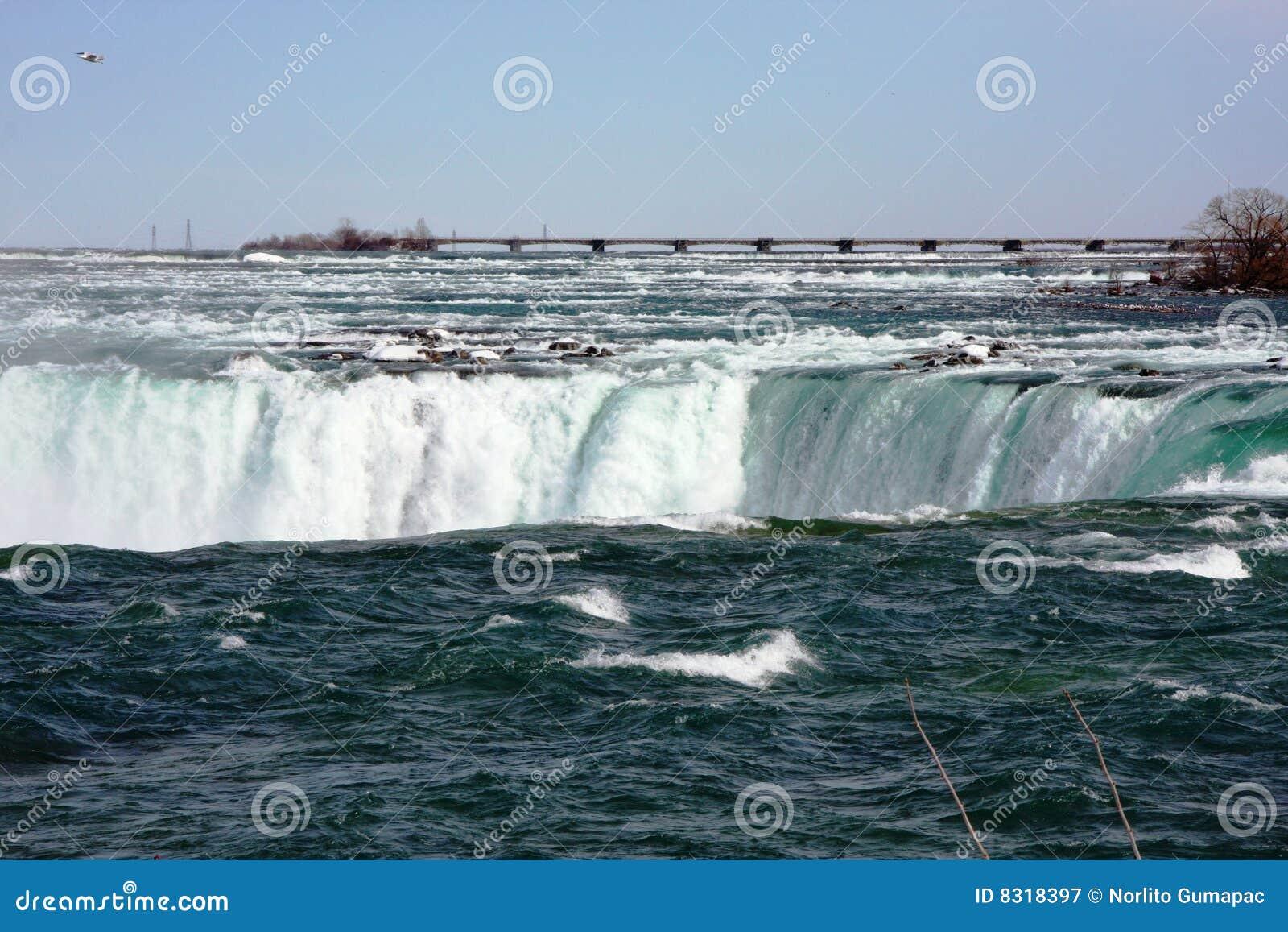 Río de Niagara Falls en Canadá