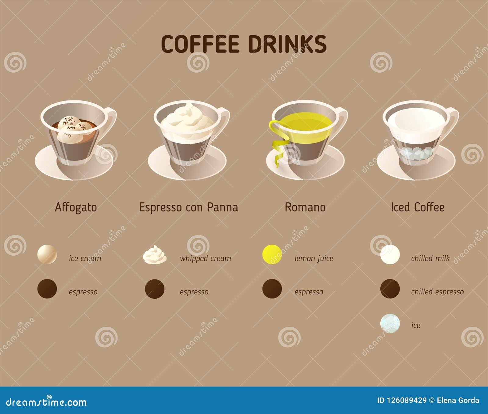 Różni kawa napoje