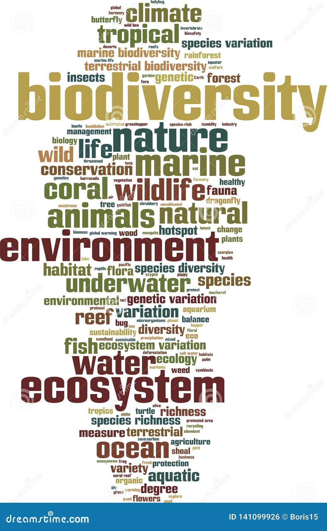 Różnorodności biologicznej słowa chmura