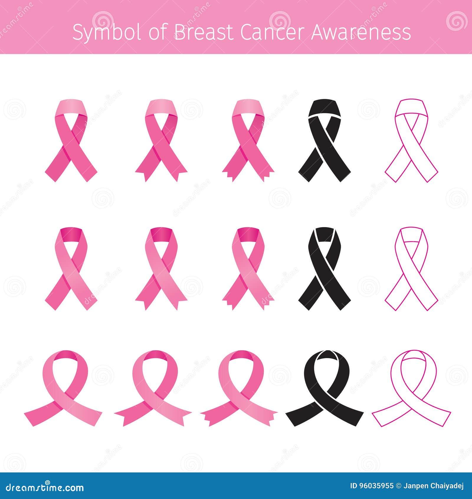 Różowy faborek, symbolu nowotworu piersi świadomość