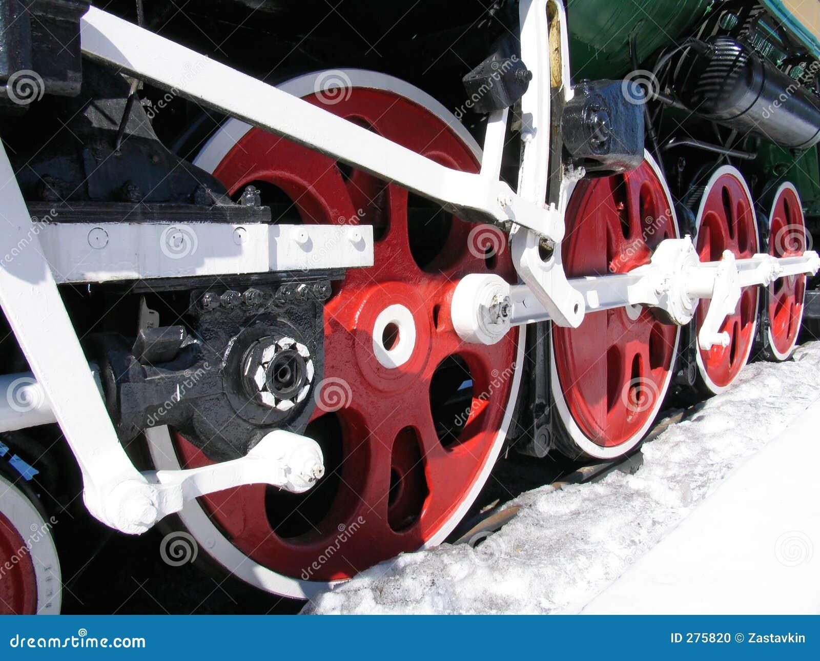 Rörliga gammala röda hjul