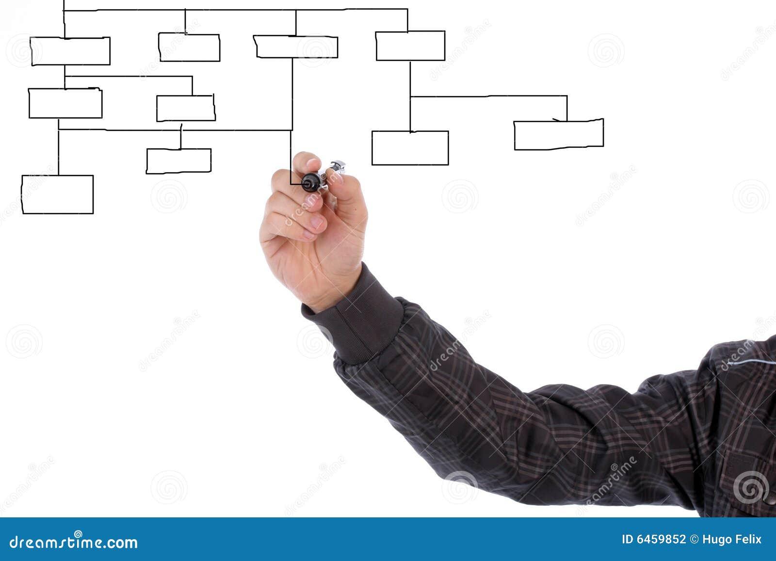 Ręce whiteboard mapy rysunku,