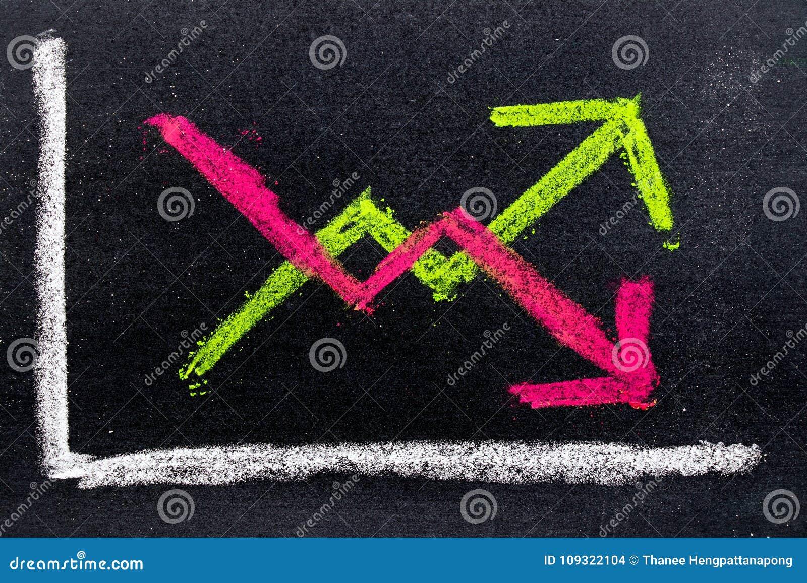 Ręka rysunek zieleni i czerwieni kreda wewnątrz w górę i na dół strzałkowatego kształta
