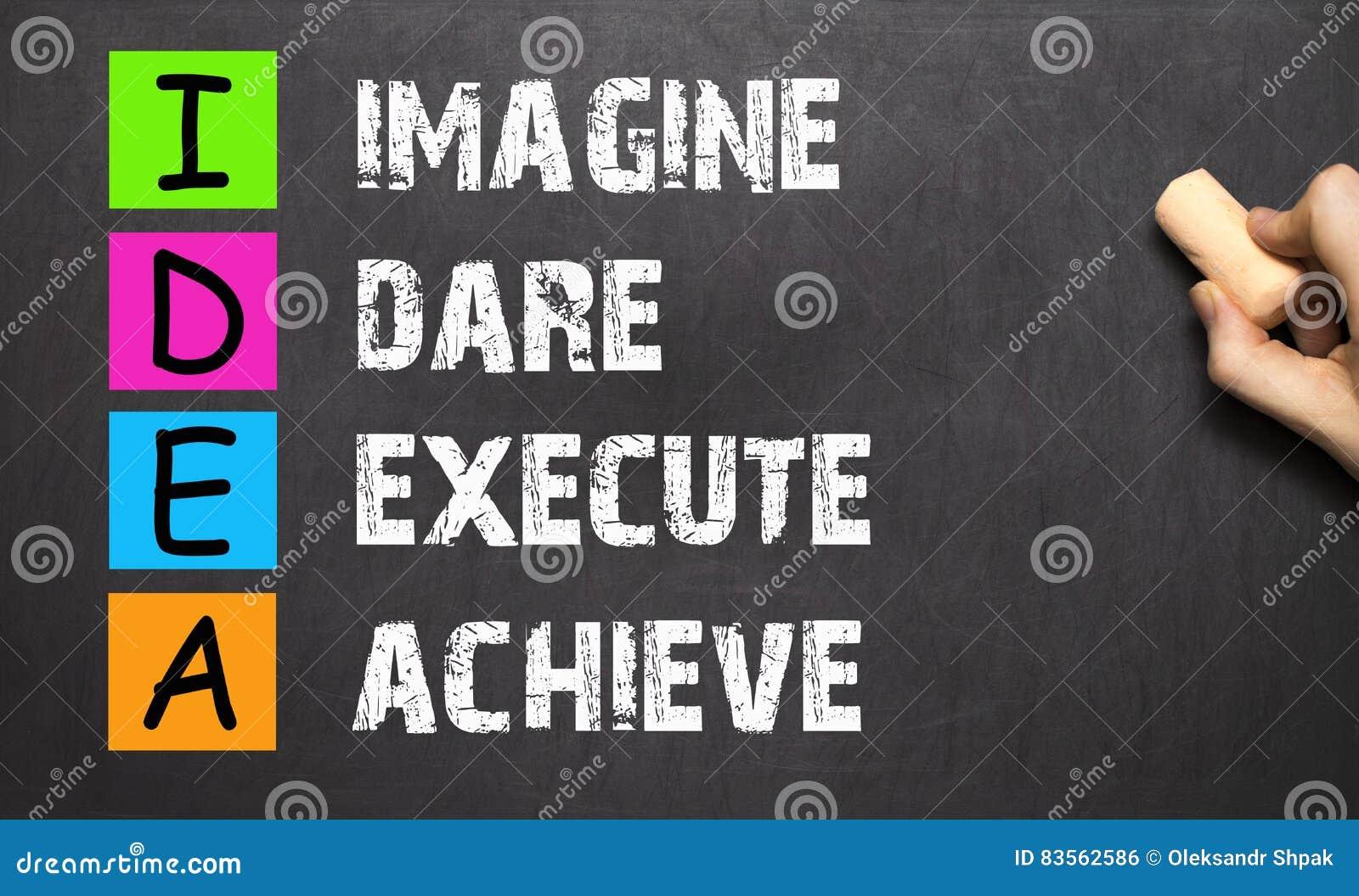 Ręki writing pomysł - Wyobraża sobie wyzwanie Wykonuje Dokonuje z biały chal