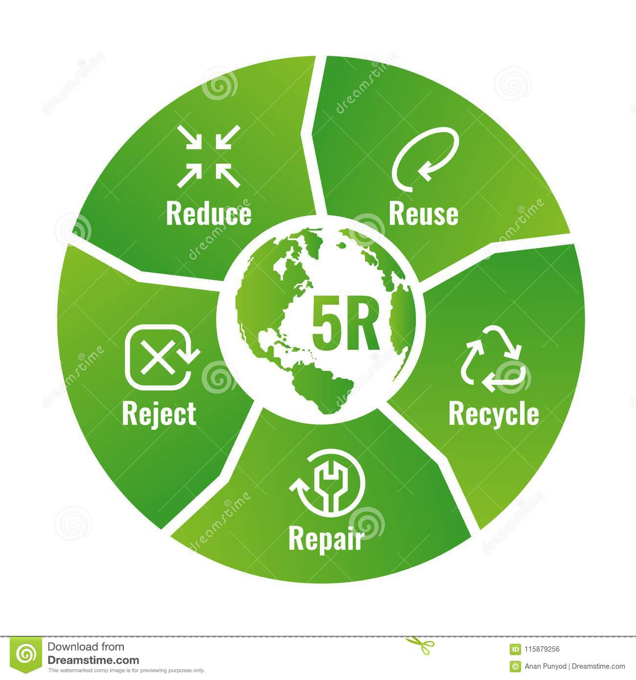 5r Chart Reduce Reuse Recycle Repair Reject With Icon Sign And Z Wave Block Diagram Text