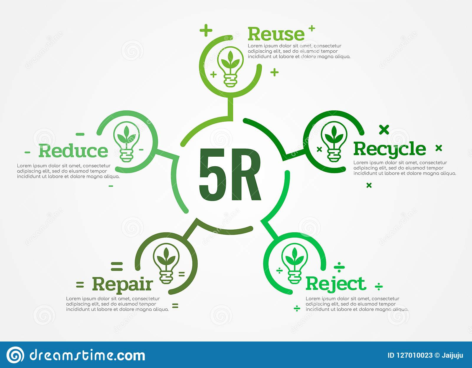 5r Chart Reduce Reuse Recycle Repair Reject With Leaf Lamp Light Z Wave Block Diagram Icon