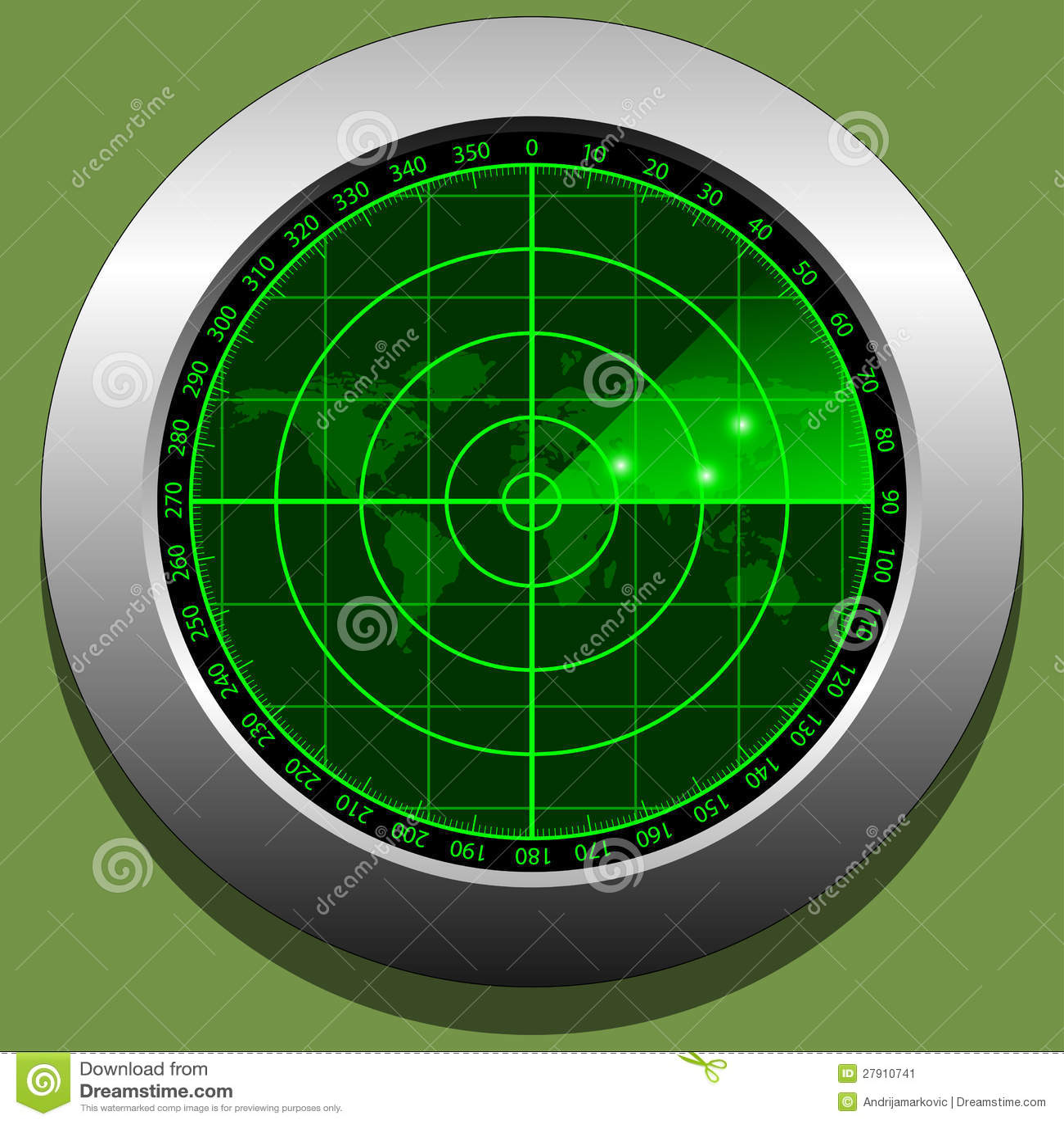 Radar avskärmer