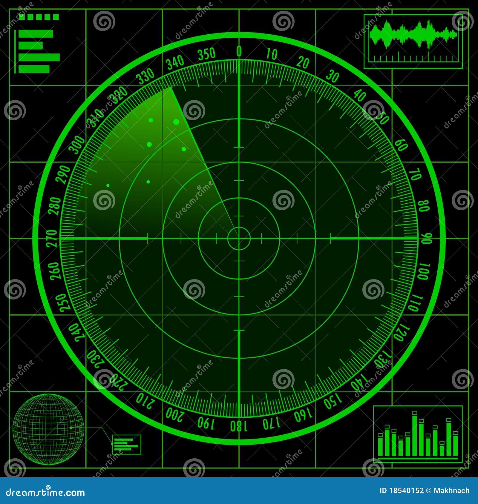 Radarskärm
