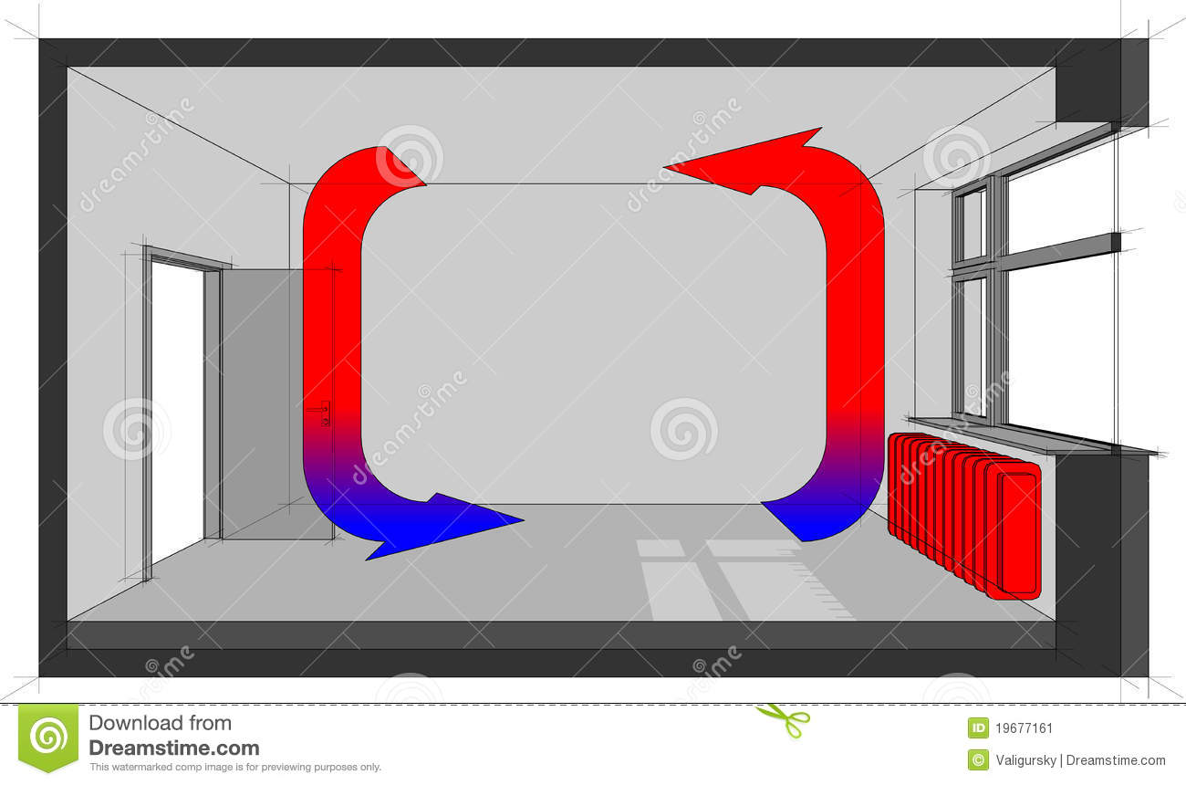 Radiator Heated Room With Wall Air Conditiong Diagram