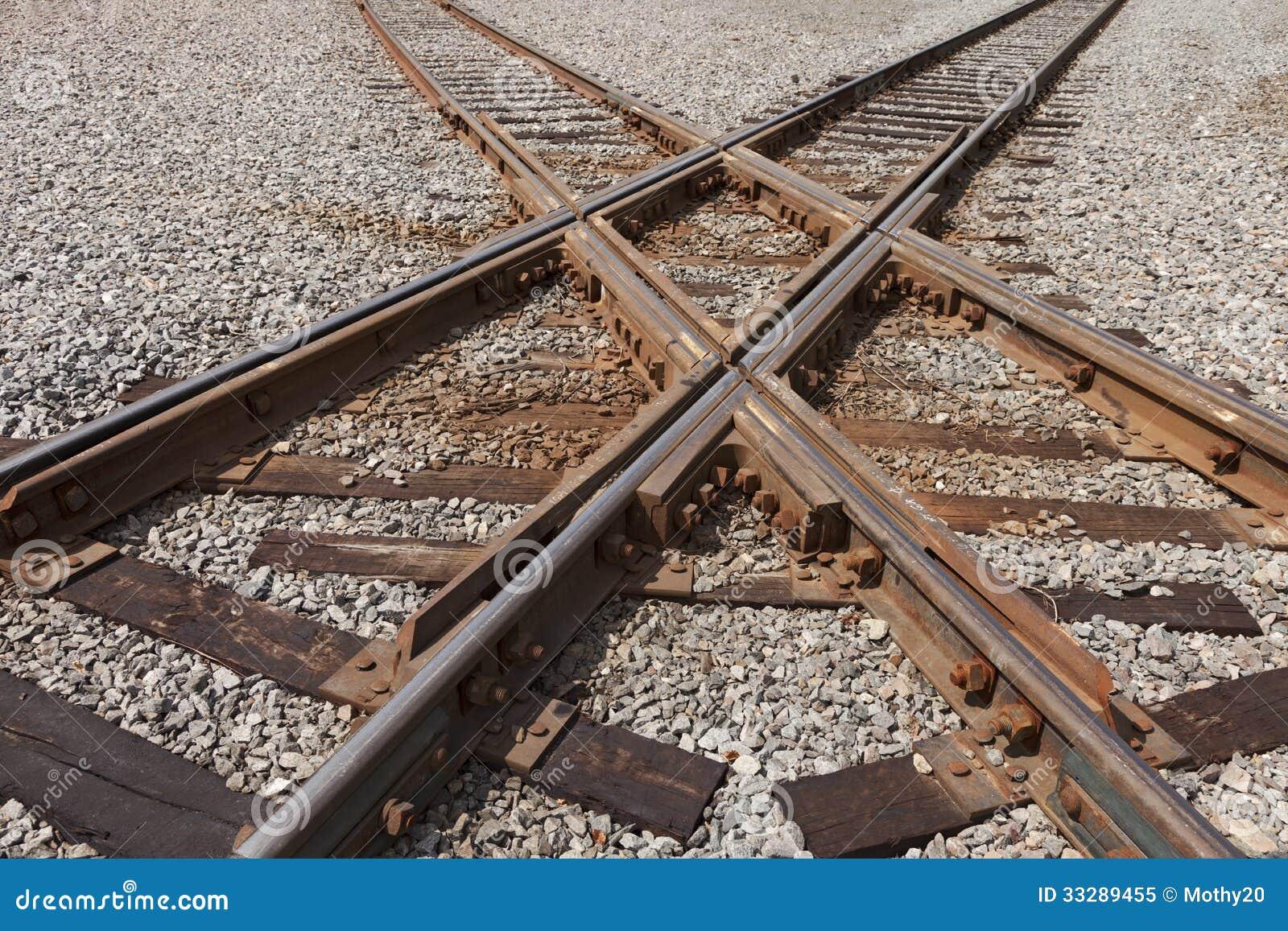 Railroad Crossing Tracks