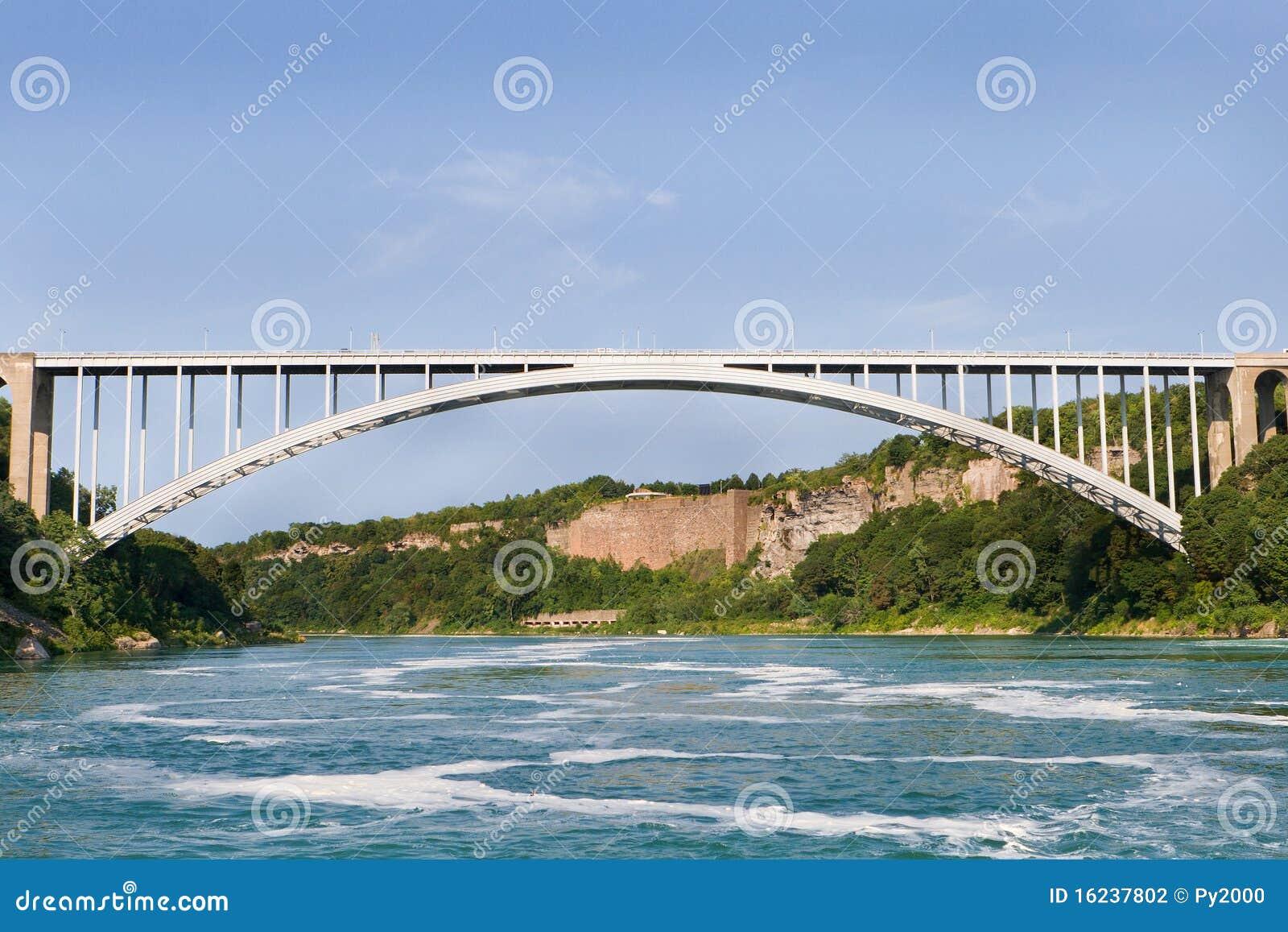 Rainbow Bridge of Niagara Falls