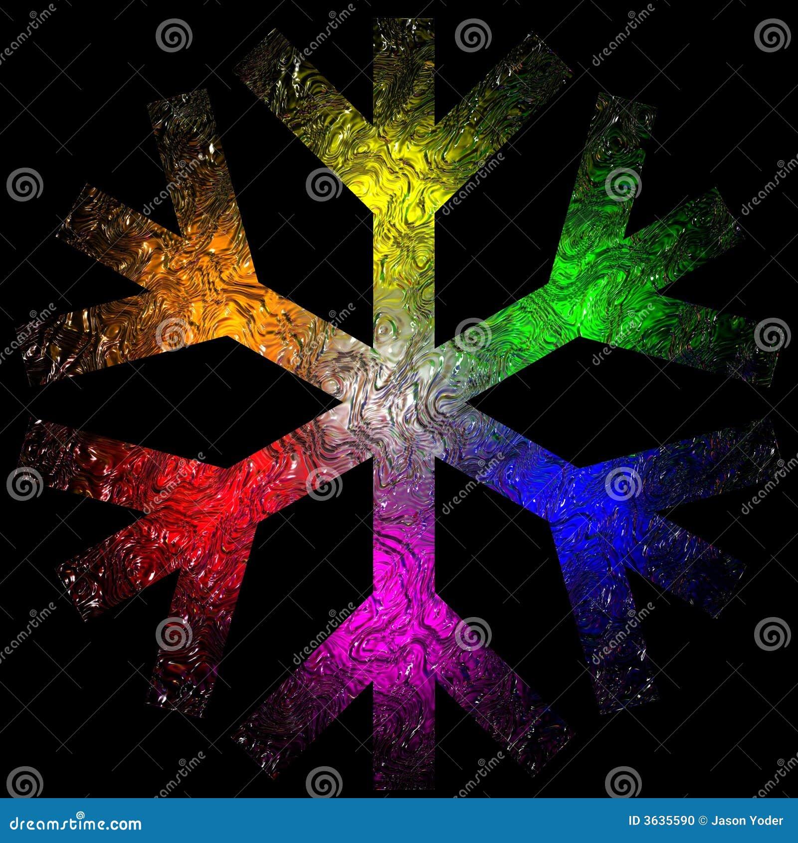 Rainbow Christmas Lights