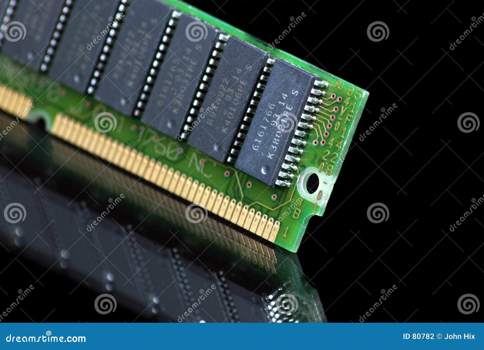 RAM vieja