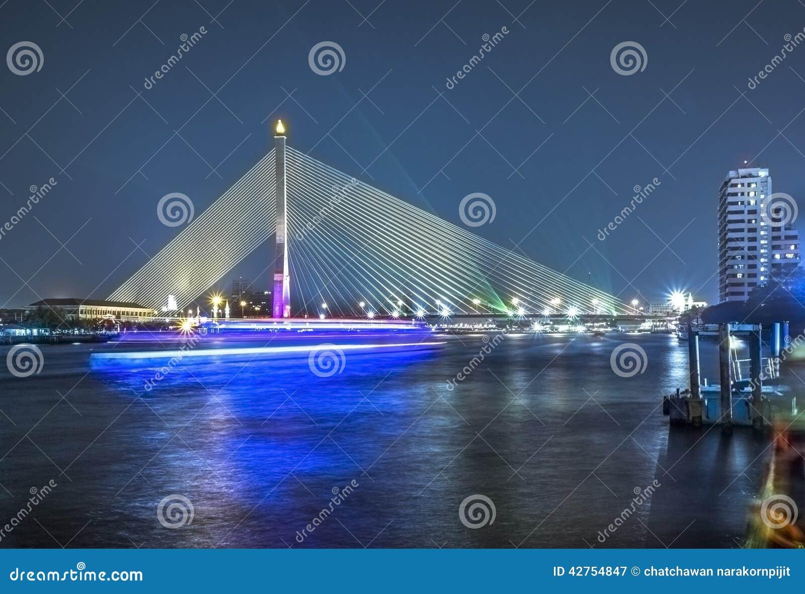 Rama VIII моста