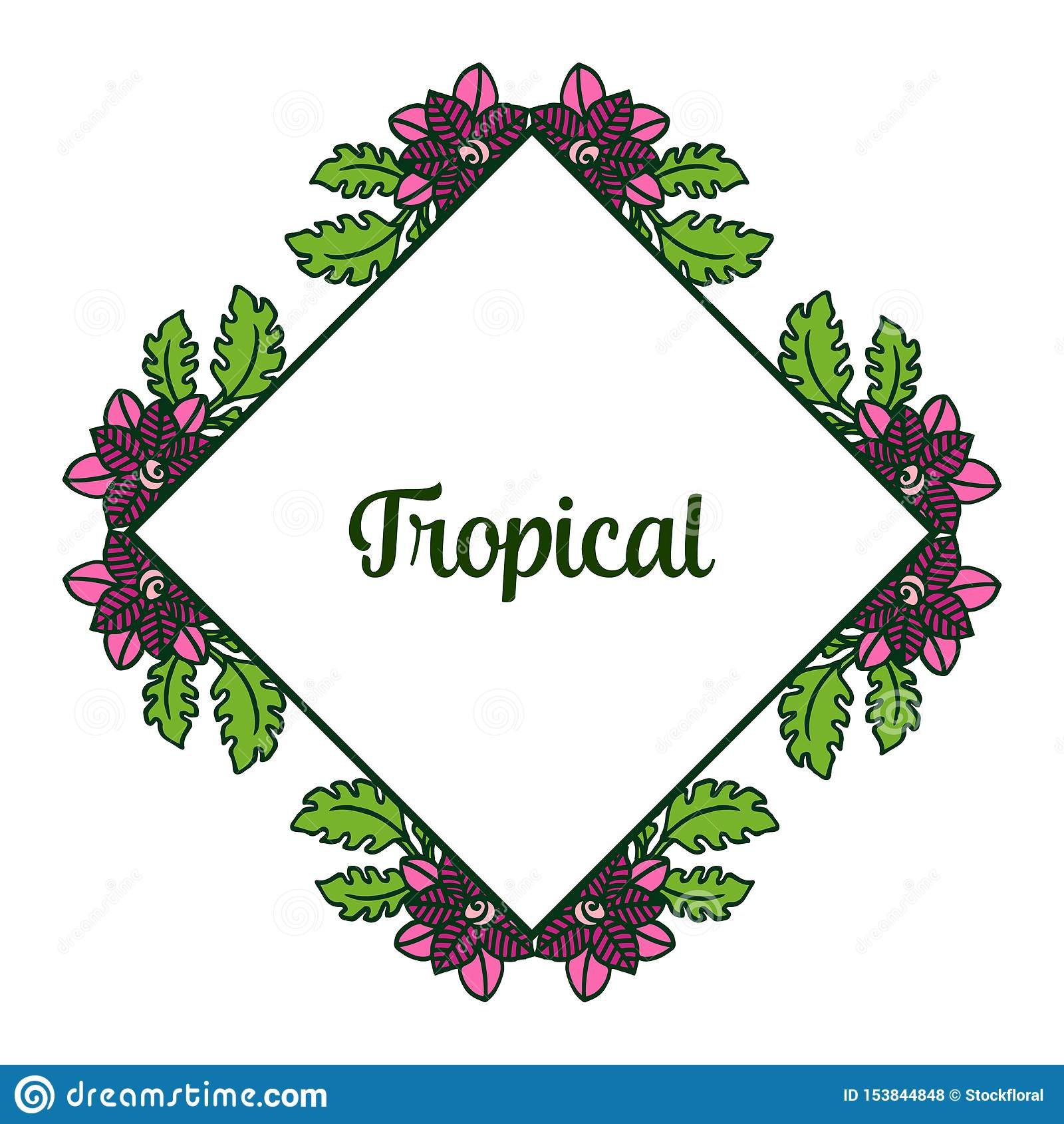 Ramowe kwieciste purpury i ulistnienie zielony naturalny dekoracyjni karciany tropikalny, wektor