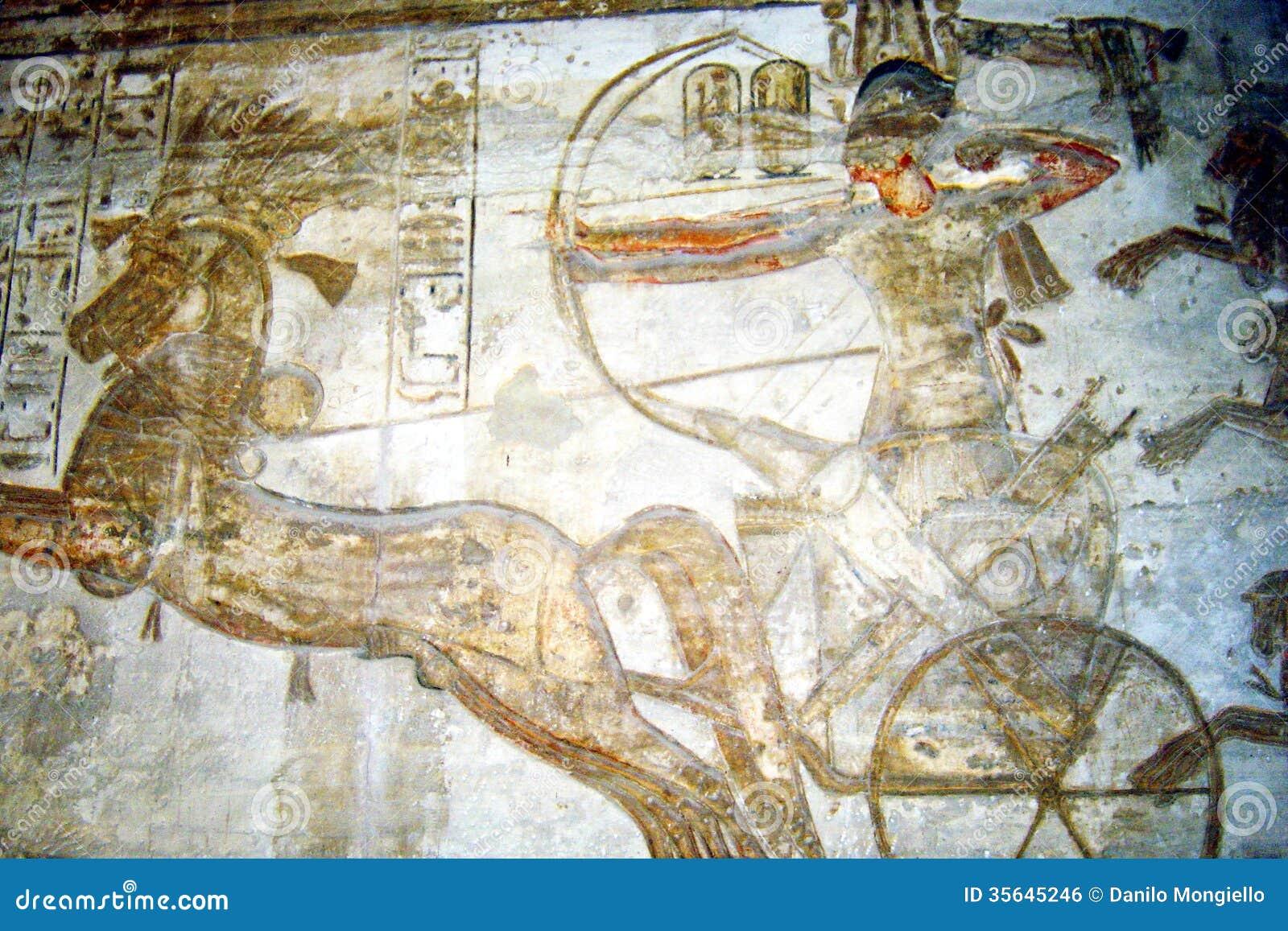 Ramses-Malerei