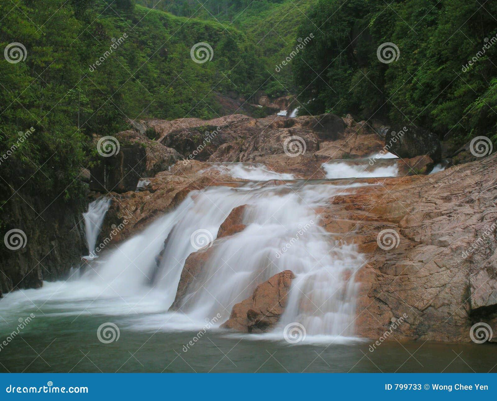 Rapids et cascades à écriture ligne par ligne