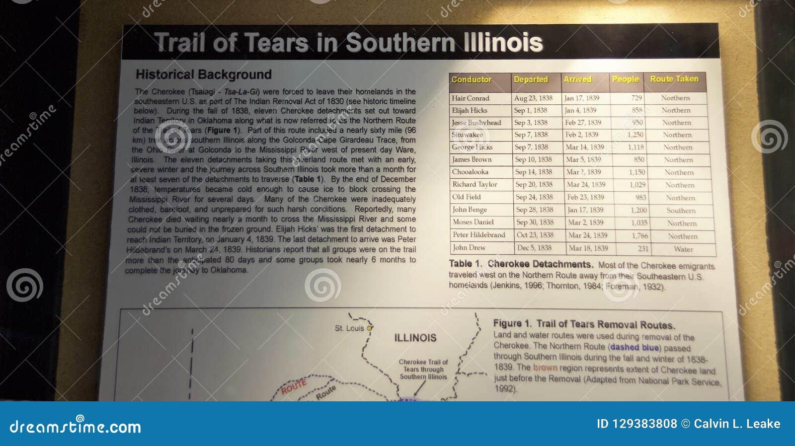 Rastro de rasgones en Illinois meridional