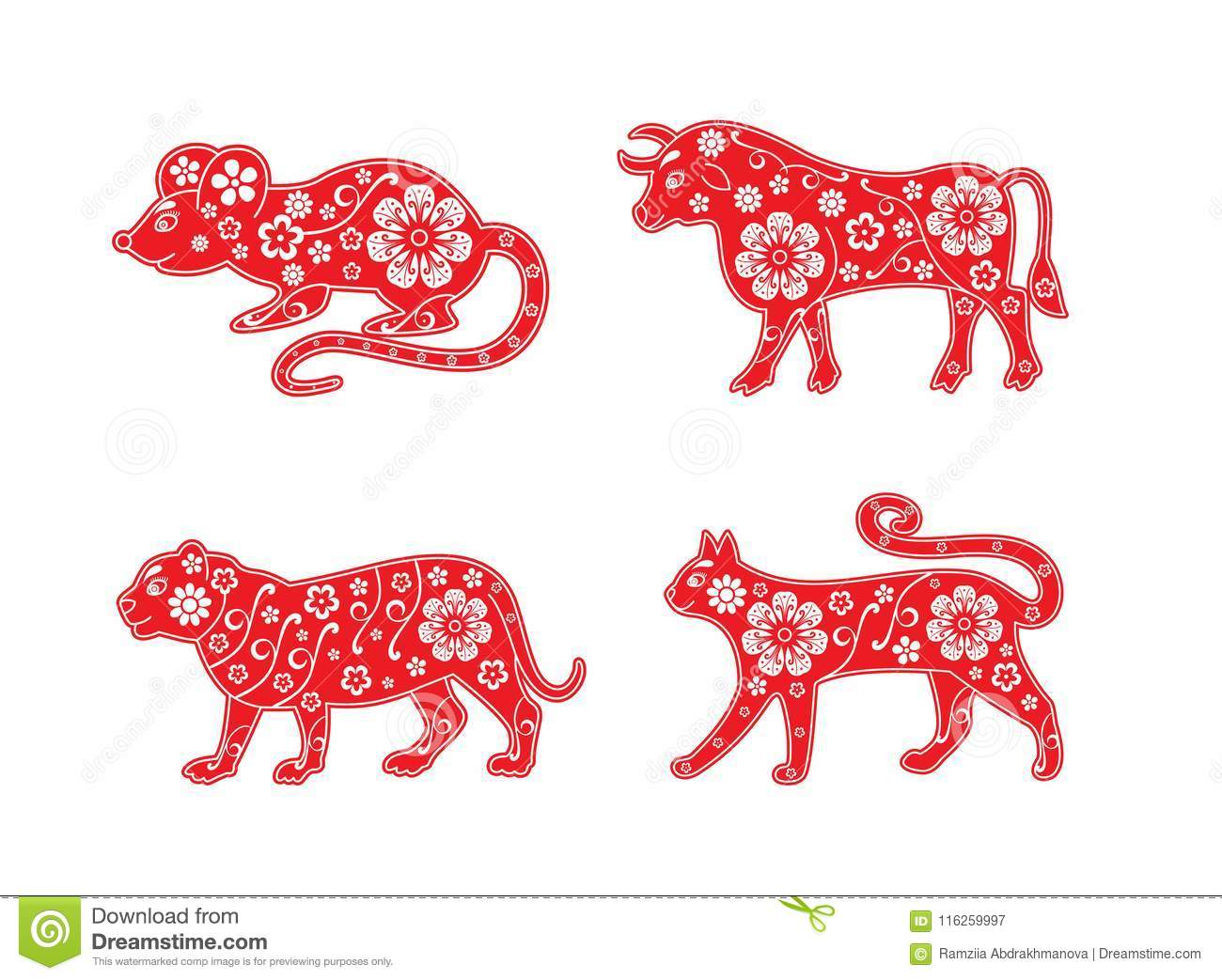 Rat Ox Tiger Cat Symbols Of The Chinese Horoscope 2020 2021