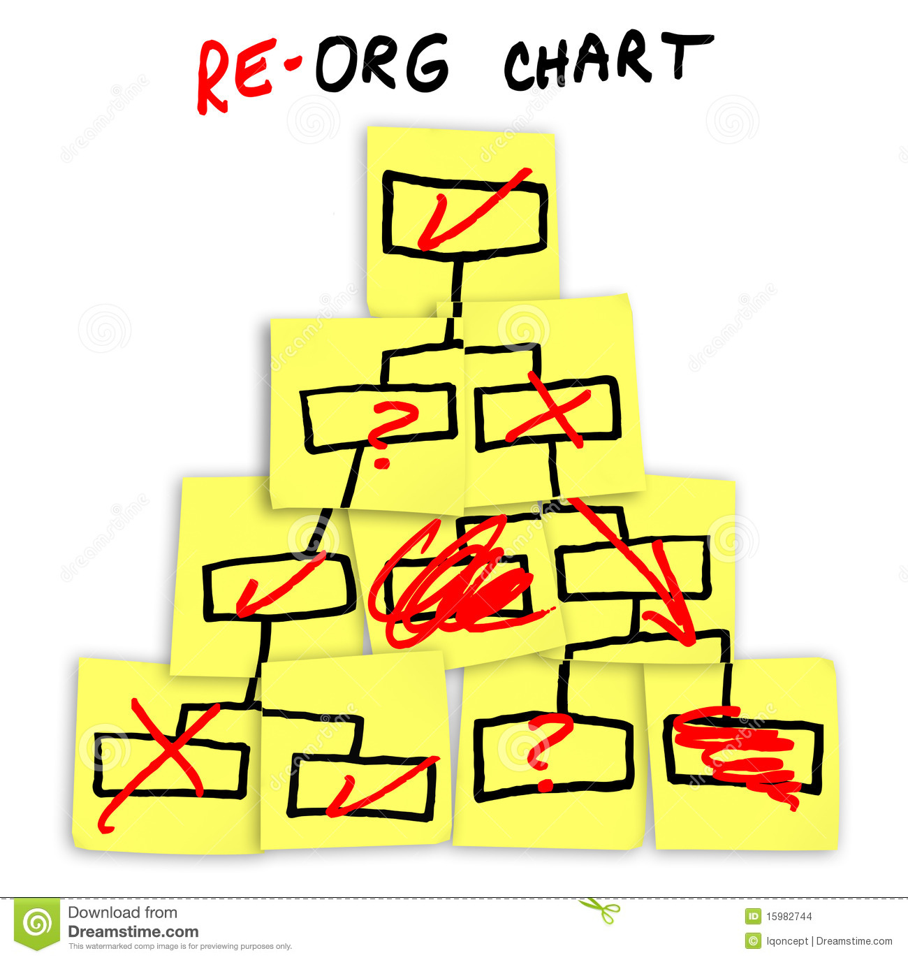 Re-Organization Chart Drawn on Sticky Notes