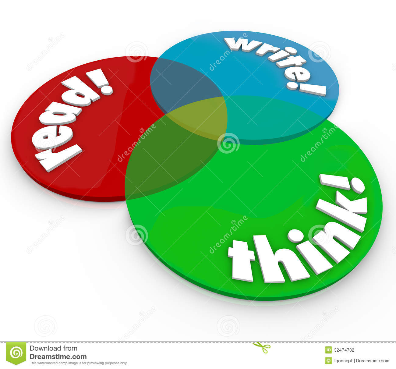 Read Write Think Venn Diagram Cognitive Learning Development Stock ...