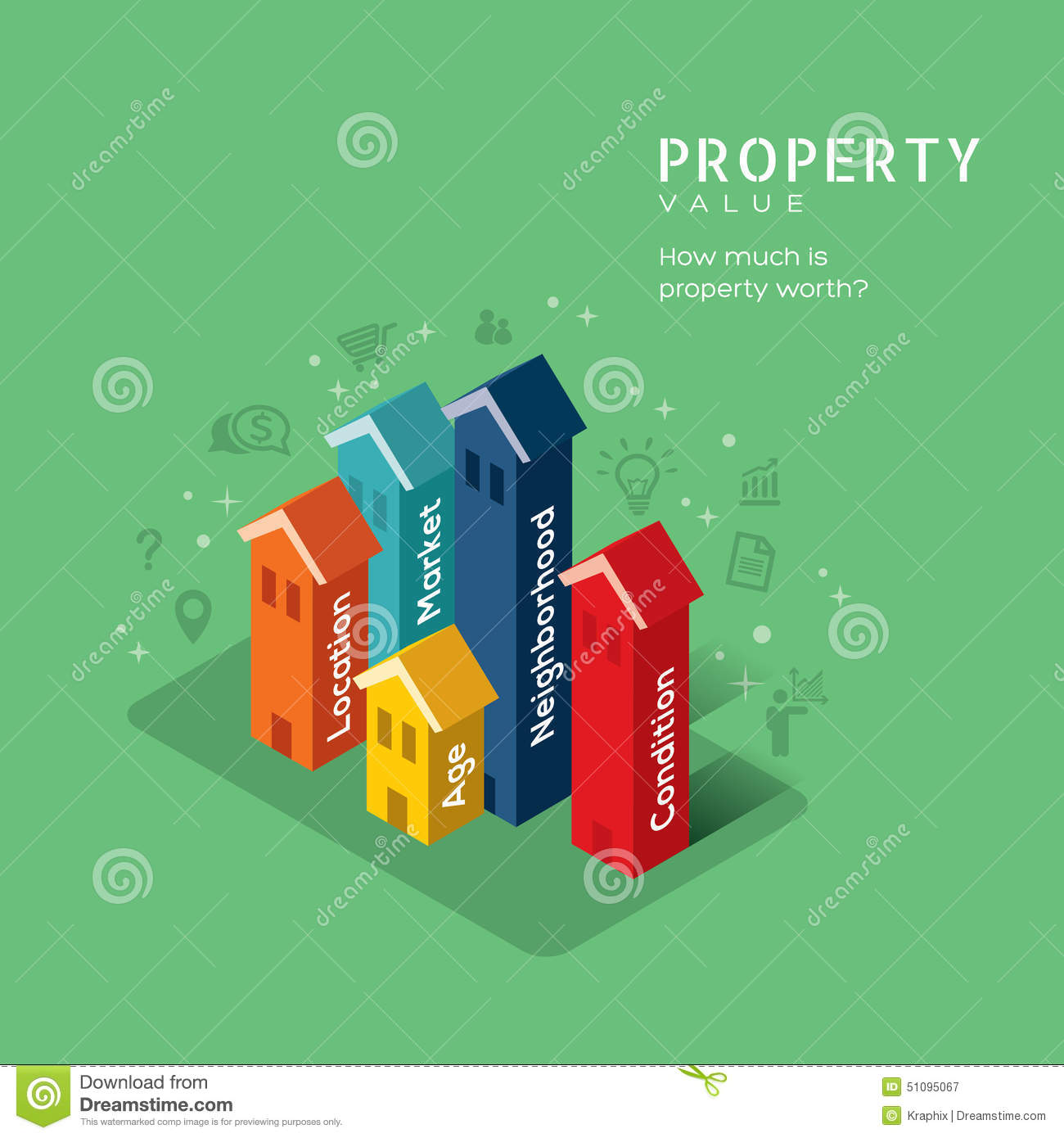 Property value residential loan purchase agreement to for Loan to buy land and build house