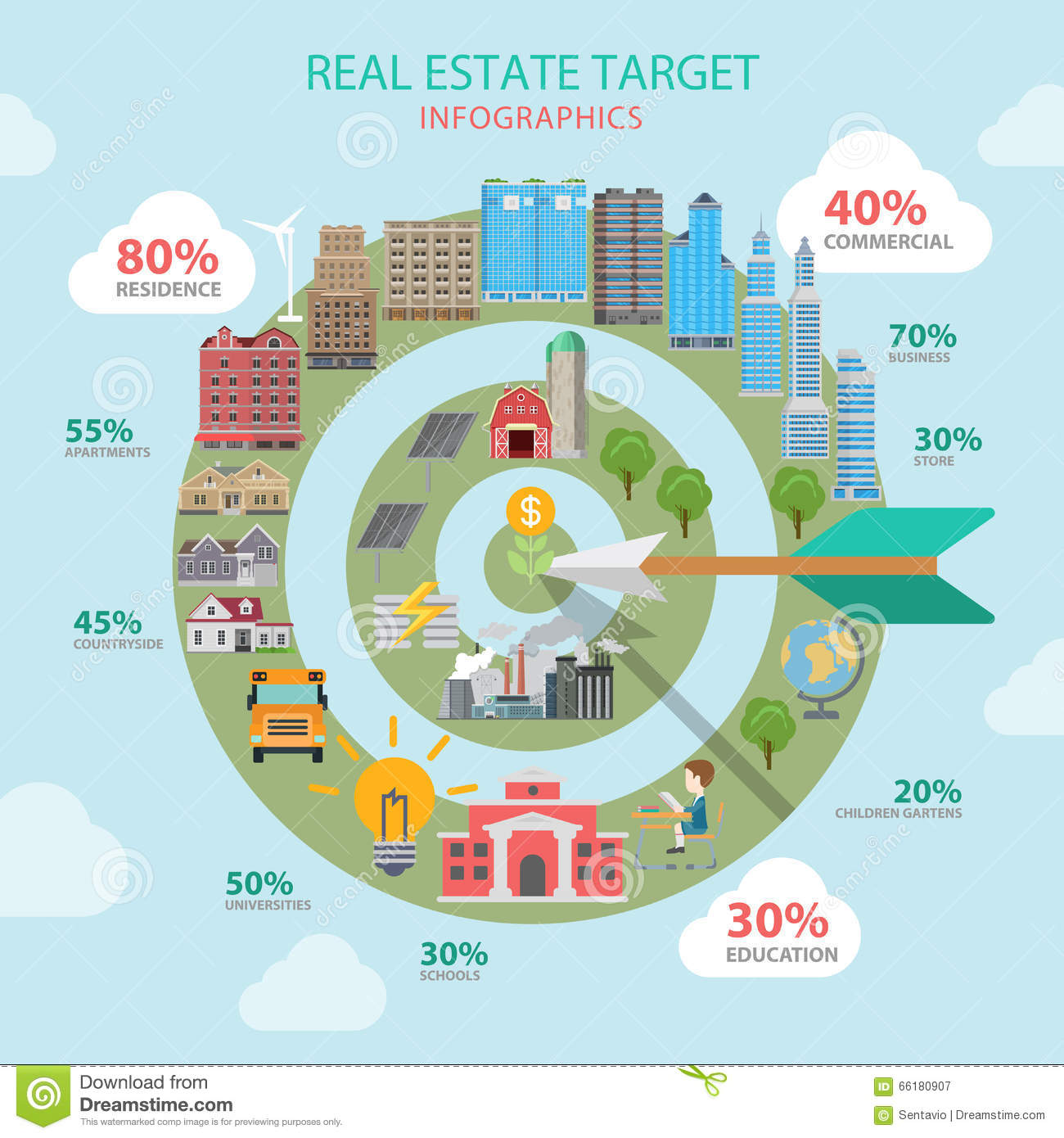 Commercial Property Information : Real estate target flat vector infographics education