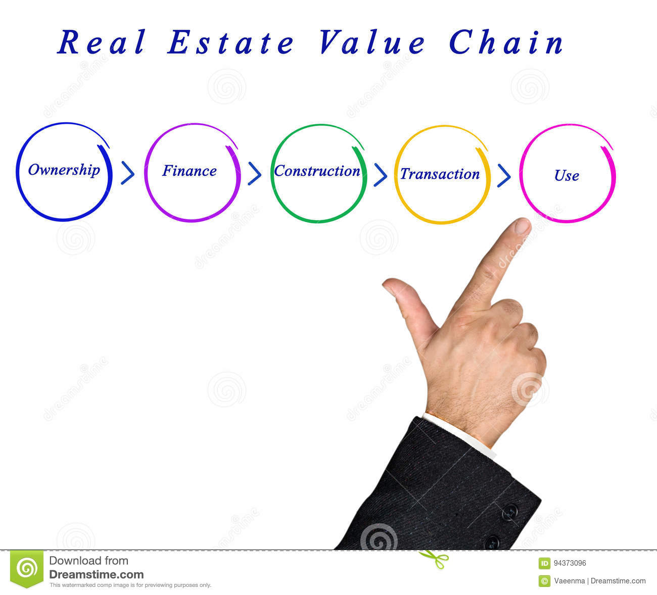 Top 4 Things That Determine a Home's Value