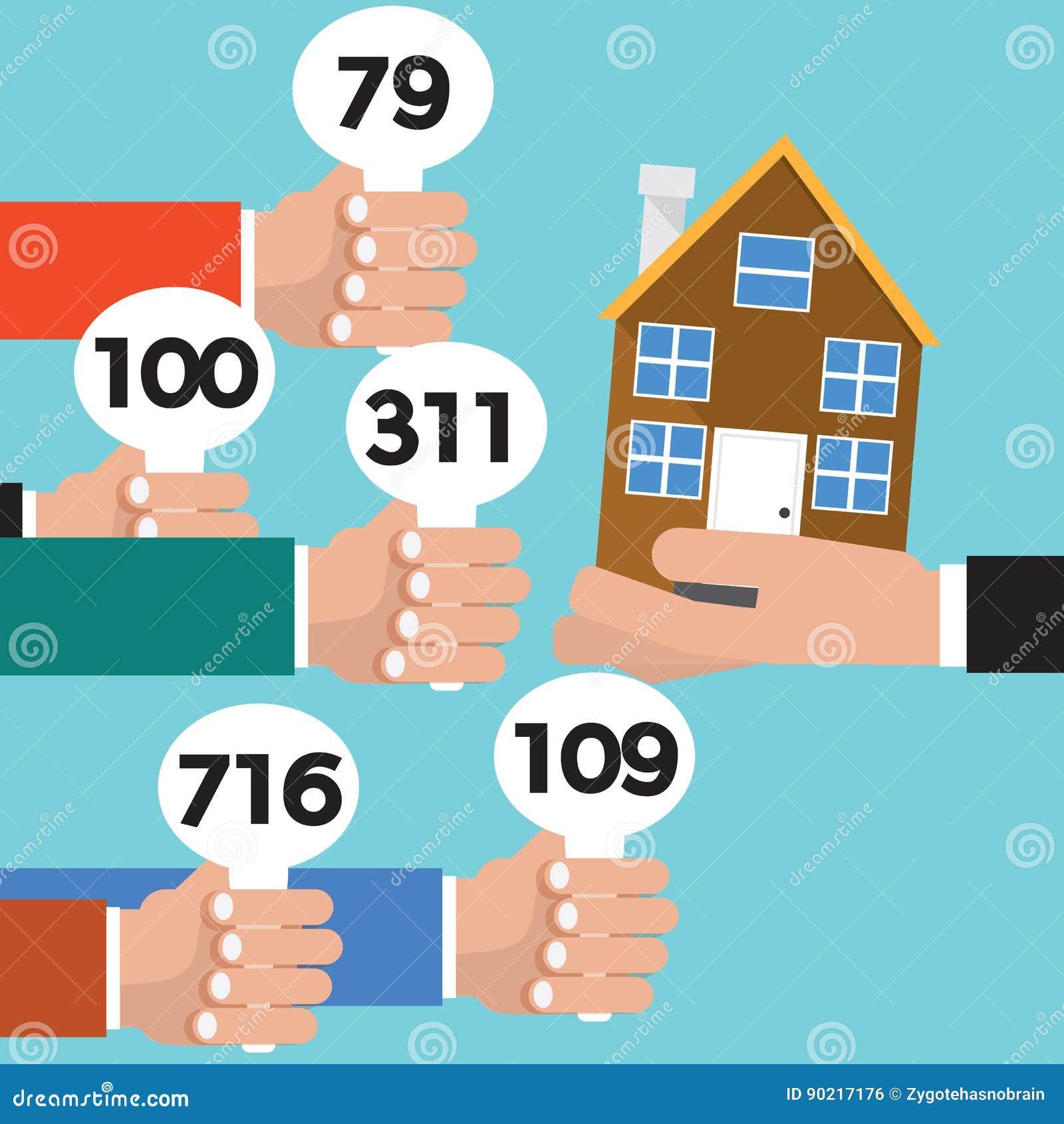 Ejuate real estate bidding