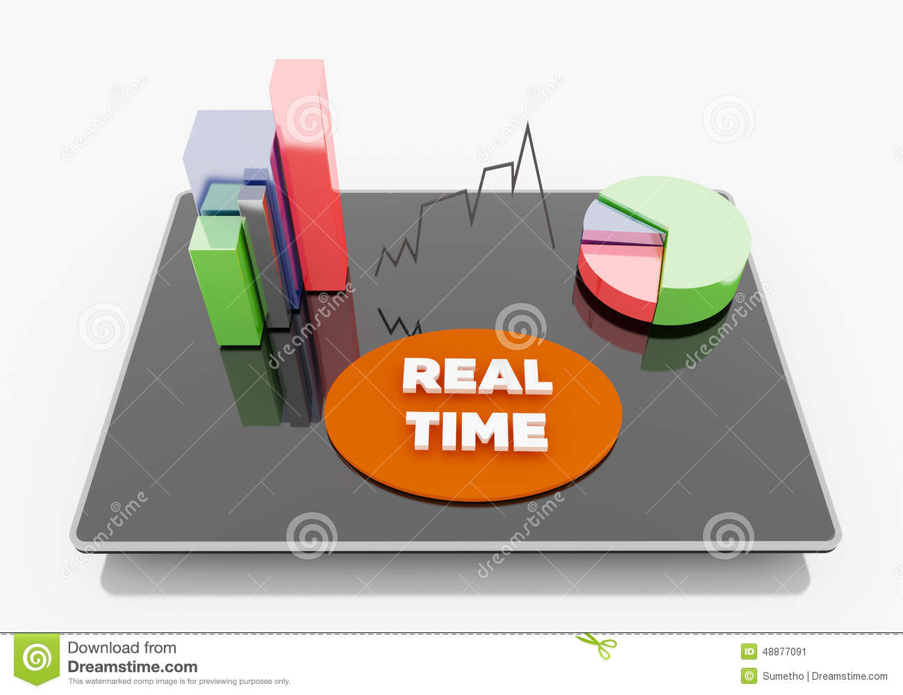 real time online dating Although there are differences between online dating and real-time meetings, the basic rules are the same.
