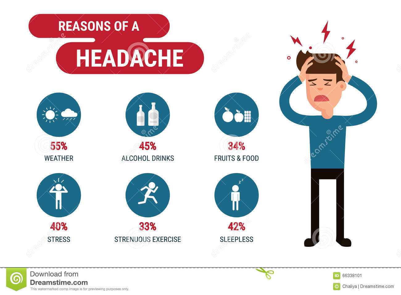 Reasons Of A Headache Infographic. Healthcare Concept