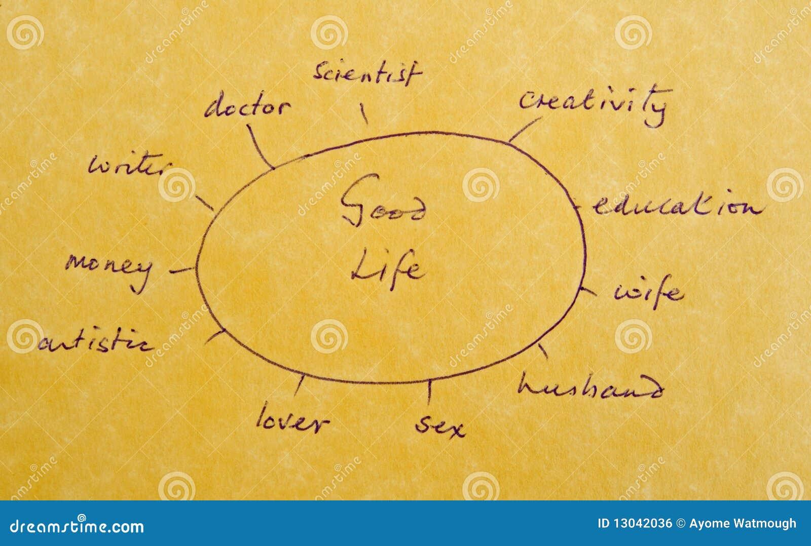 Recept voor het goed leven royalty vrije stock afbeelding afbeelding 13042036 - Vloer voor het leven ...