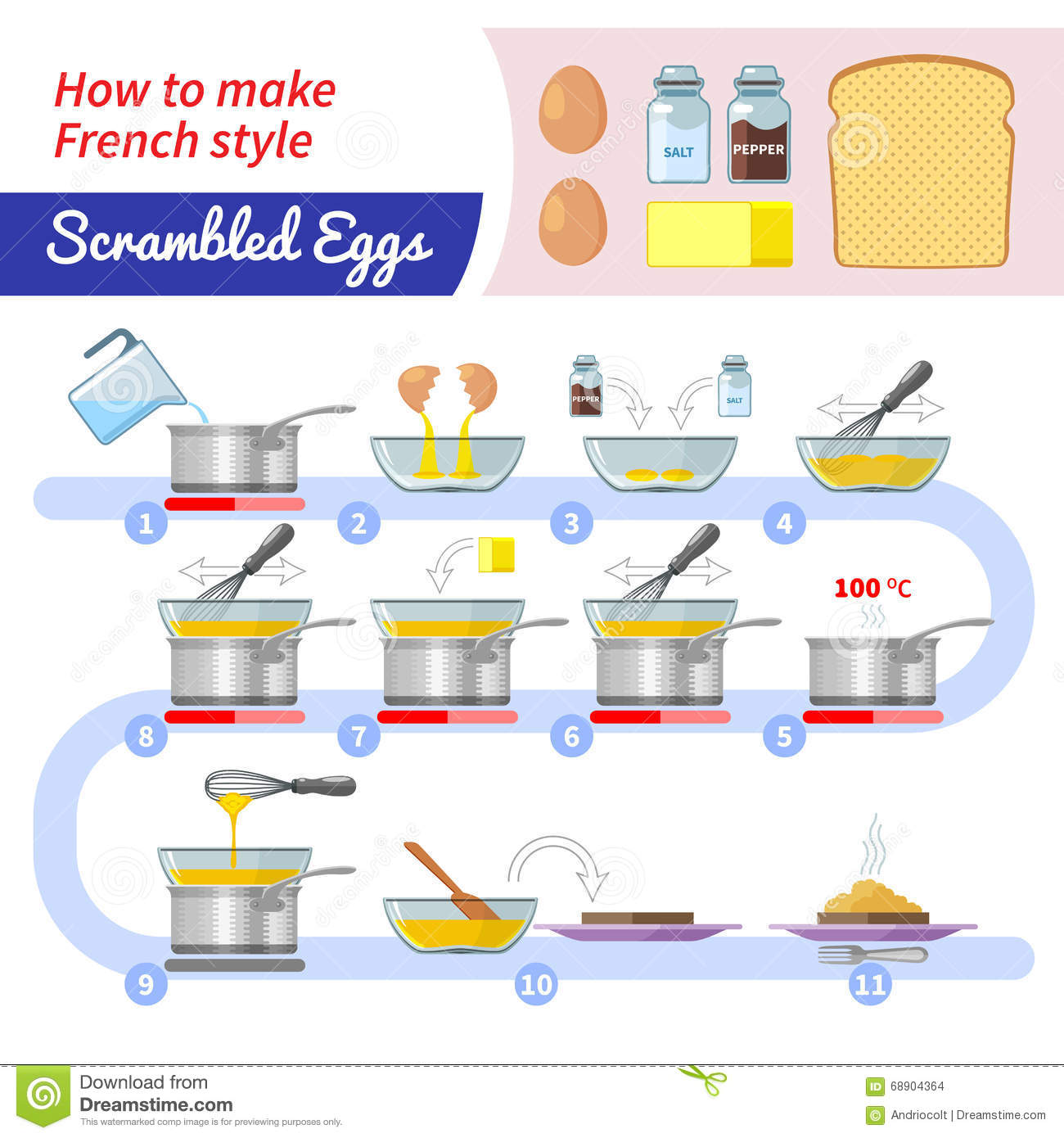 Recipe infographic for making scrambled eggs stock vector for French style scrambled eggs