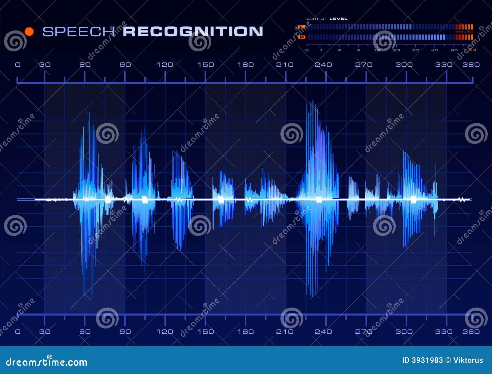 Reconhecimento de discurso