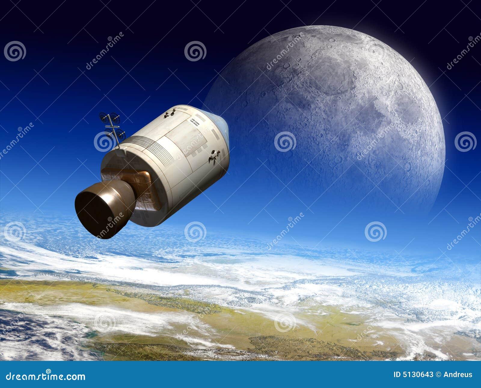 Recorrido de la luna
