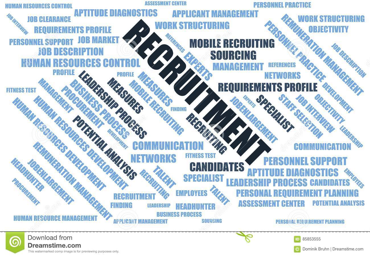 an analysis of dealing with the premises of the practice of recruitment and selection Project report on recruitment and selection and the mines act, 1952 deal with recruitment this method of recruitment is practice in a pretty manner.