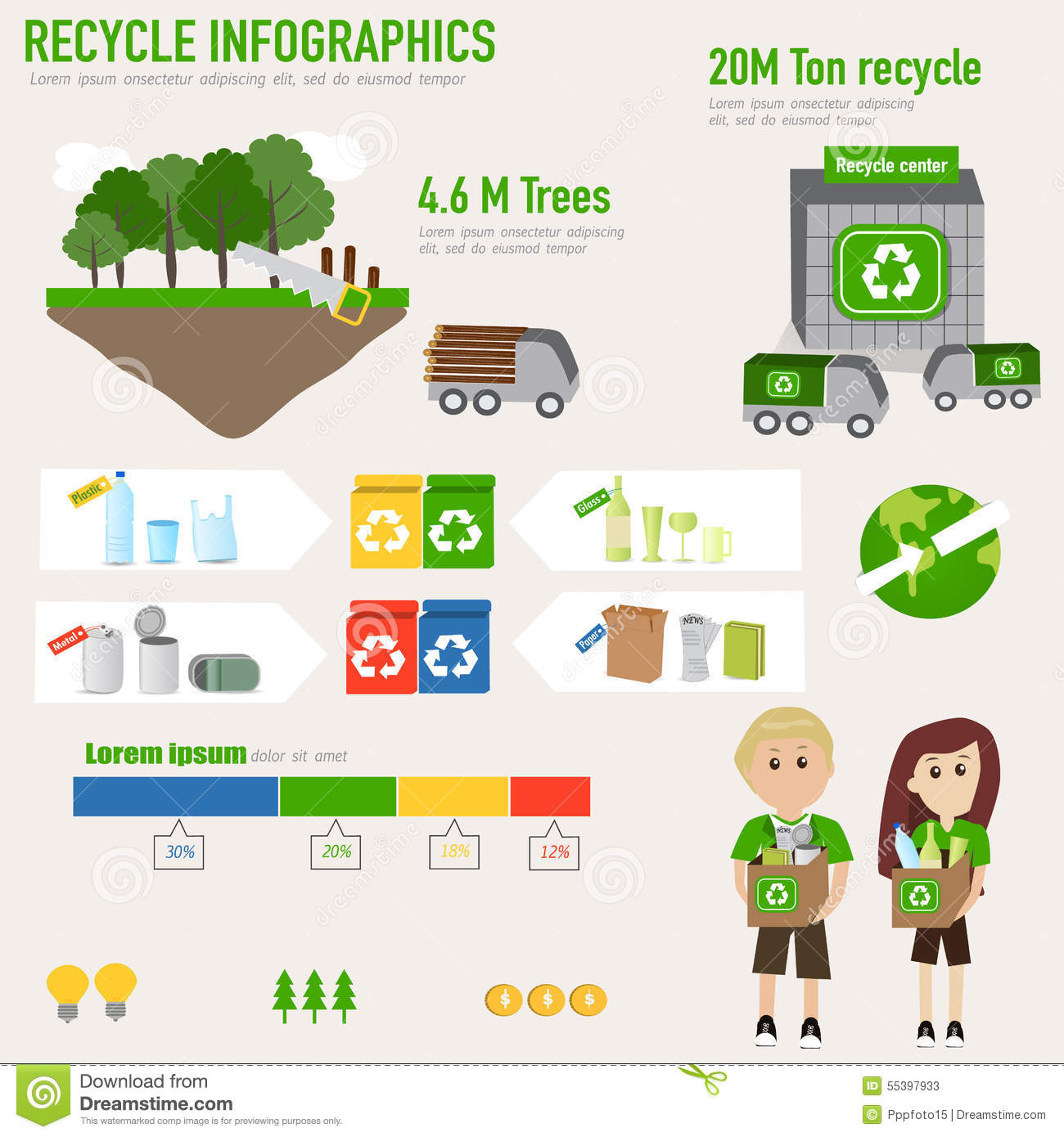essay benefit of recycle