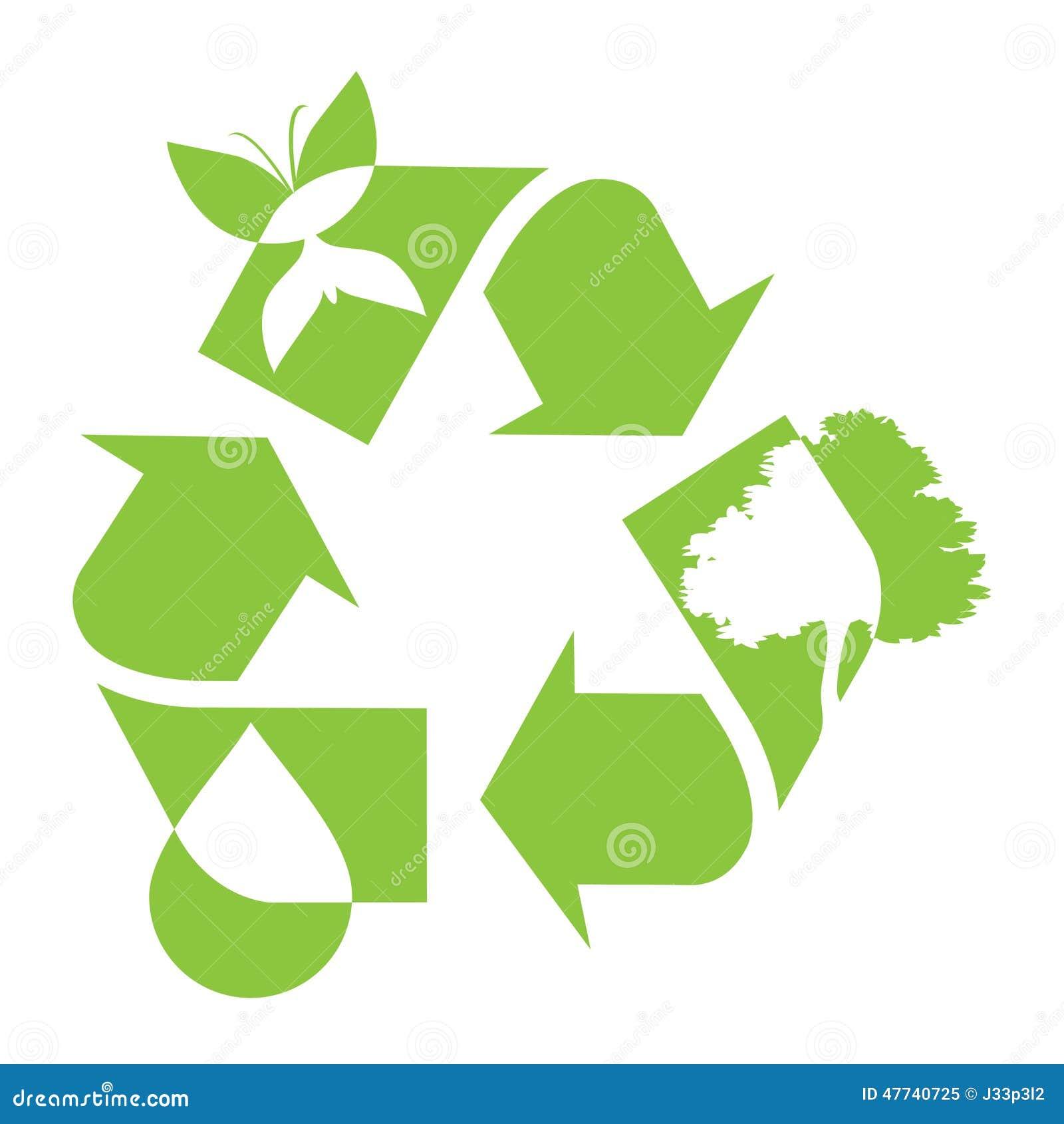 Recycleer teken
