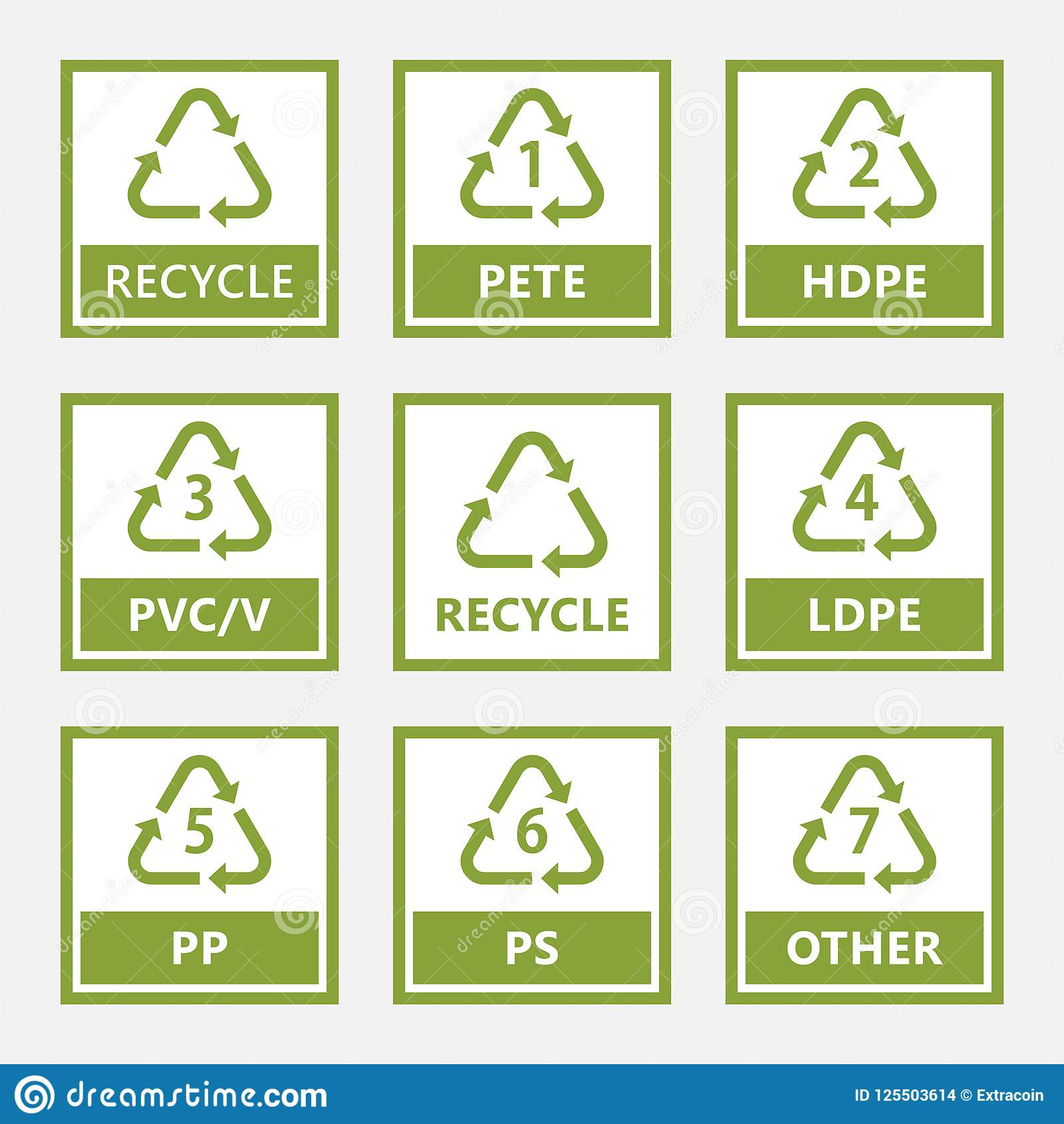 Recycling Symbol For Different Types Of Plastic Material Stock