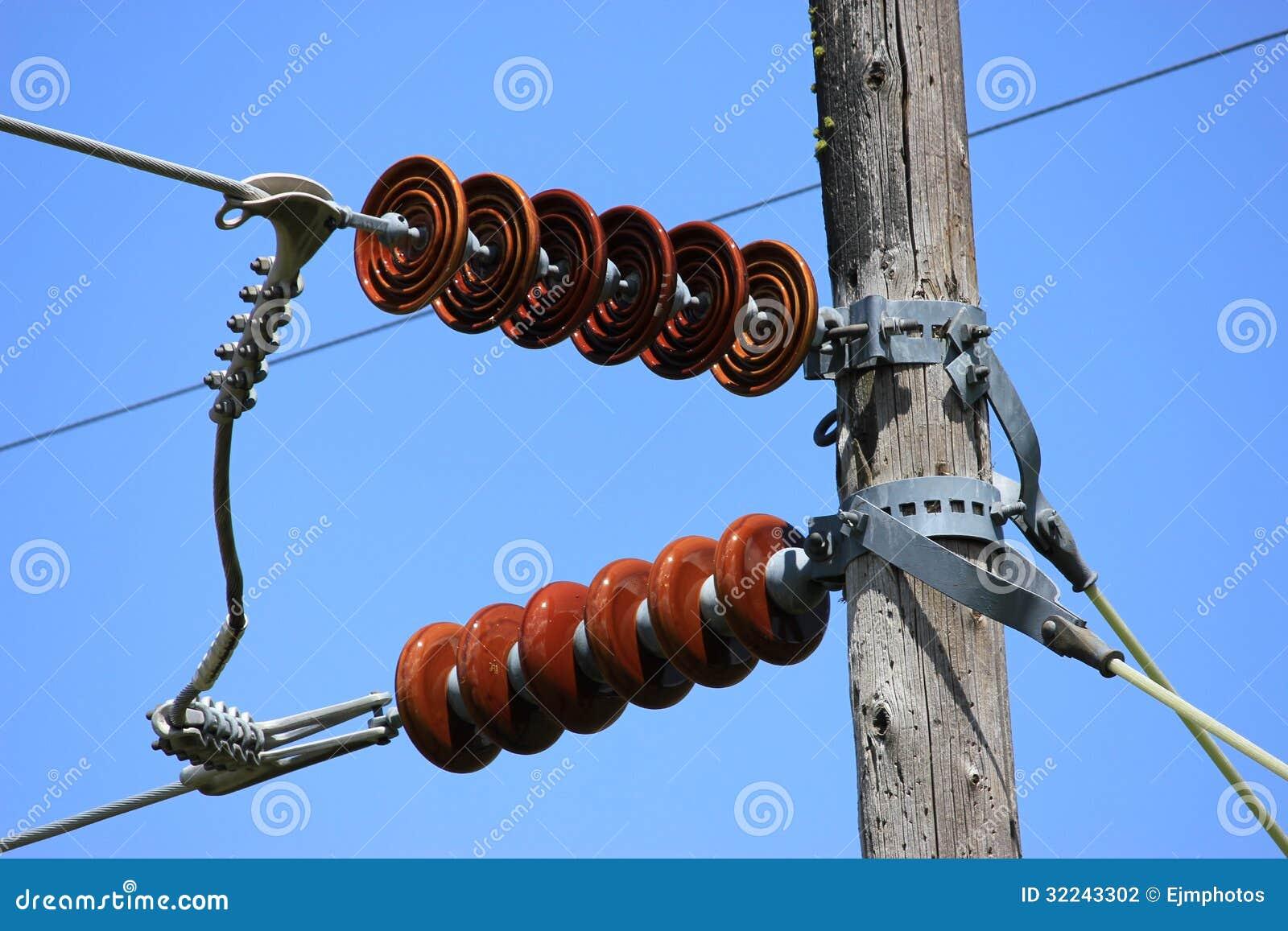 Image gallery insulators for Glass power line insulators