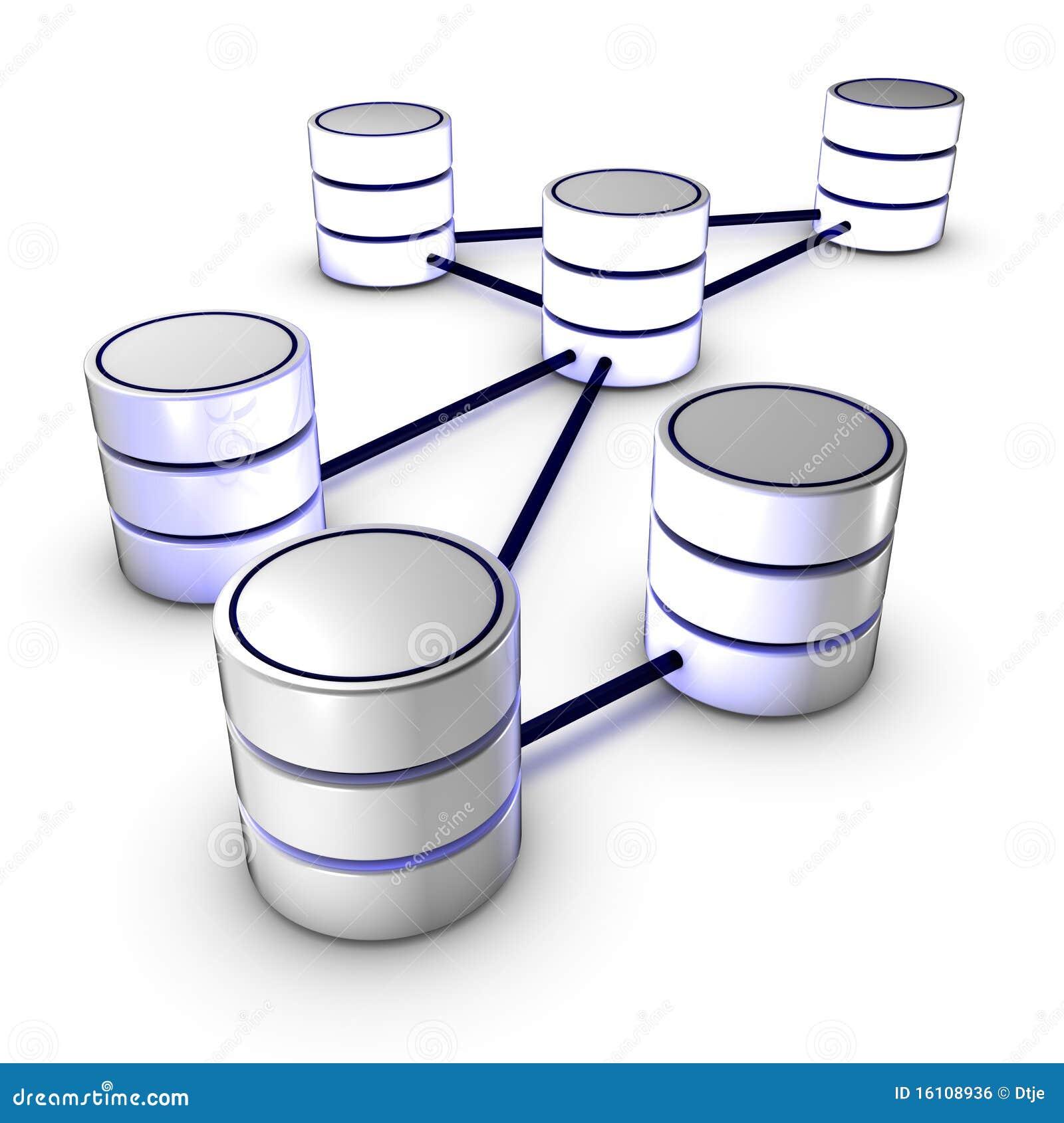 Red de la base de datos