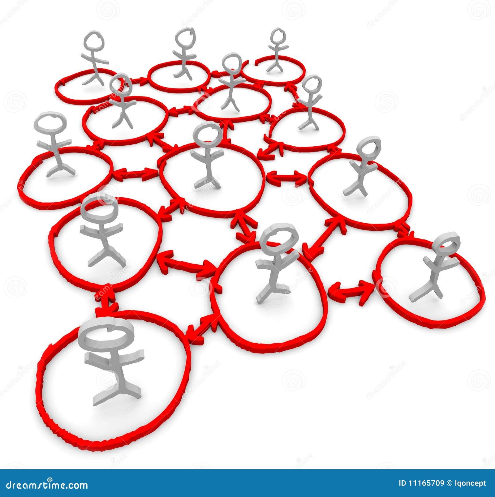 Red de la gente - gráfico de círculos y de flechas