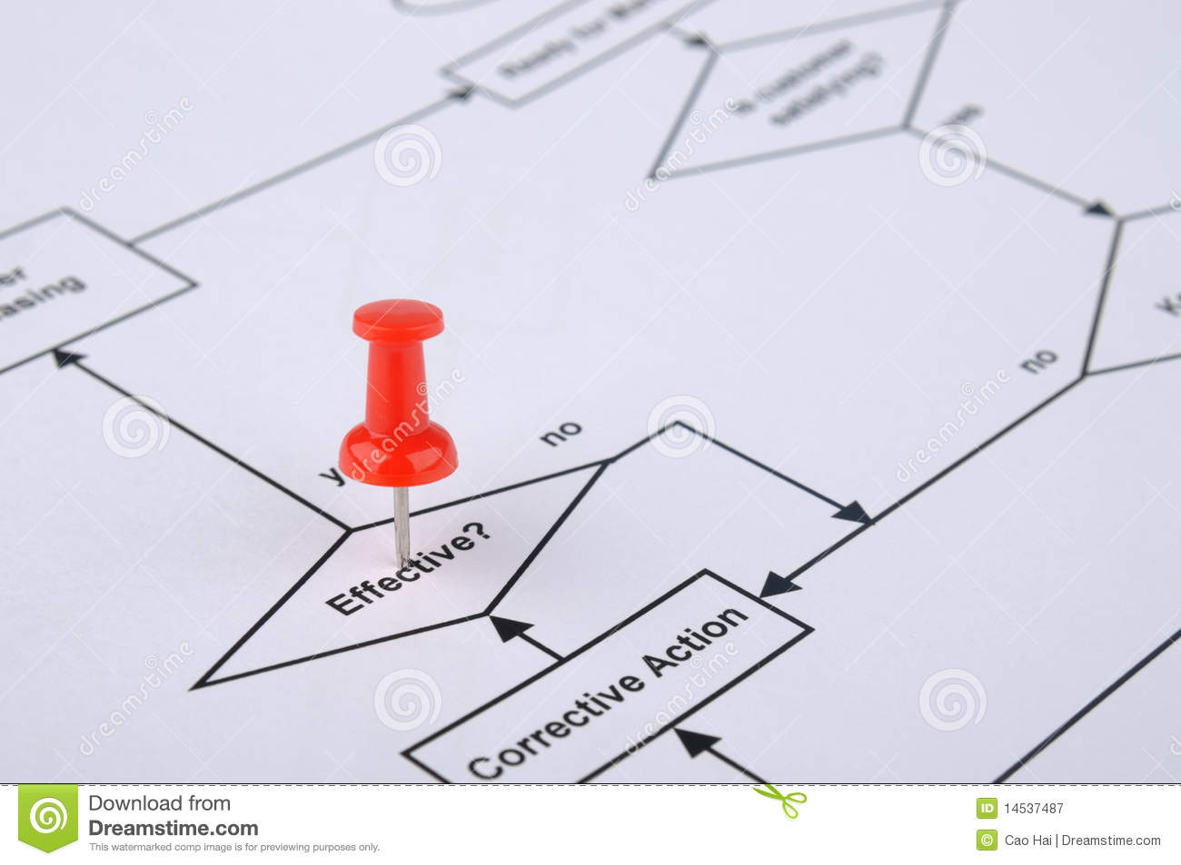 Red Drawing Pin Tracking On Process Flow Stock Image Of Diagram Key