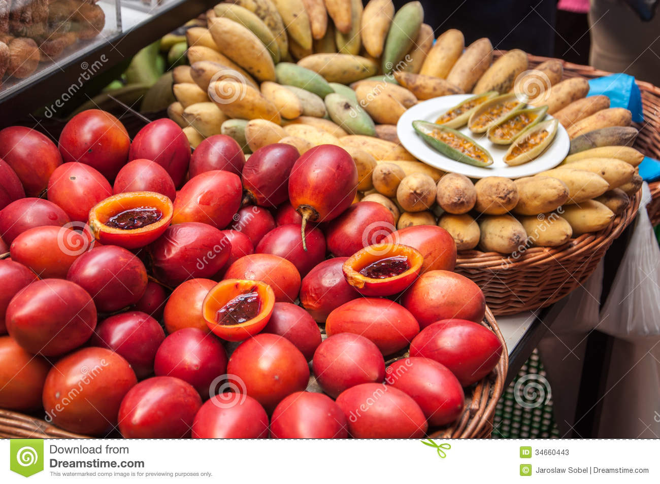 Food Basket Market