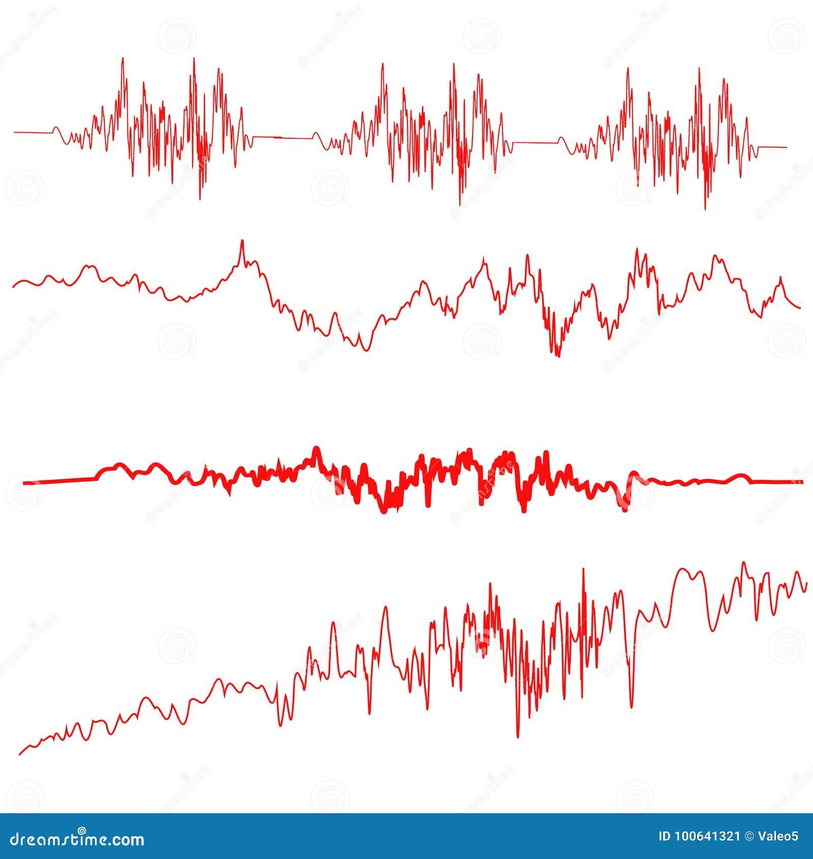 Red Sound Waves Set Screen Of Equalizer Musical Vibration Graph Radio Wave Amplitude