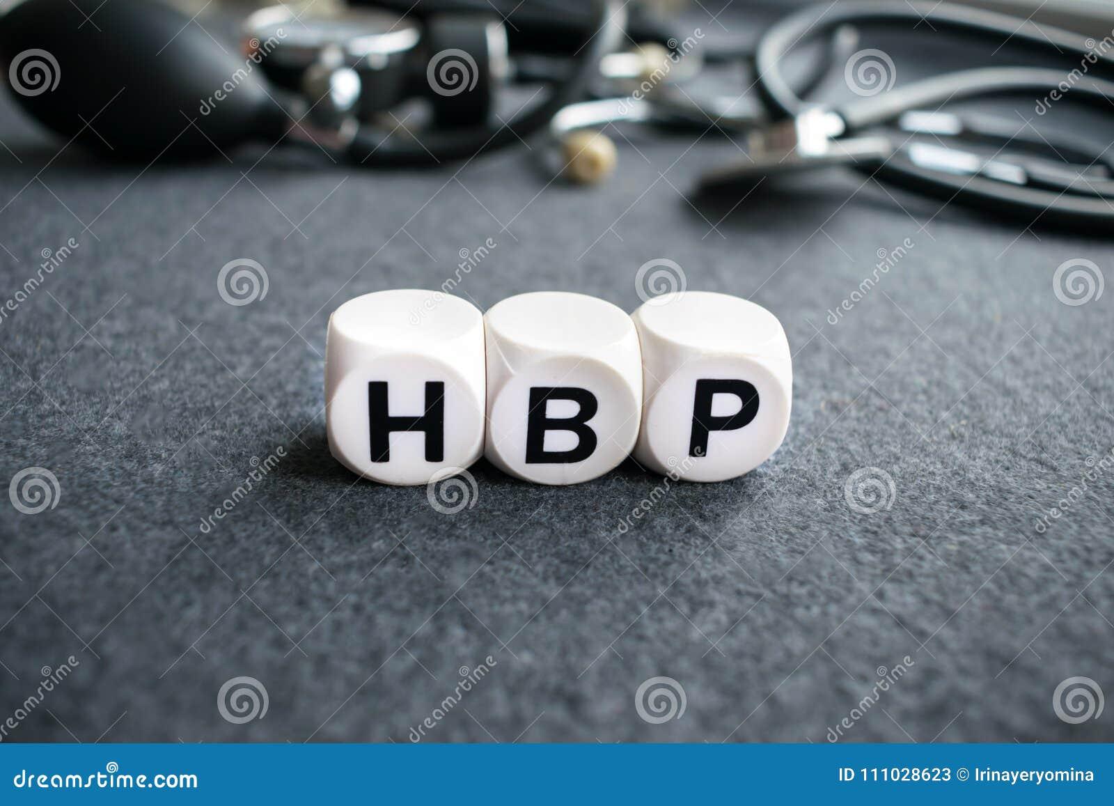 Abreviatura médica para hipertensión