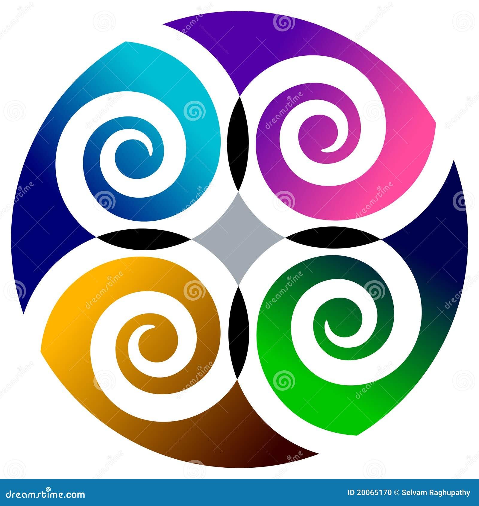 Redemoinhos no círculo