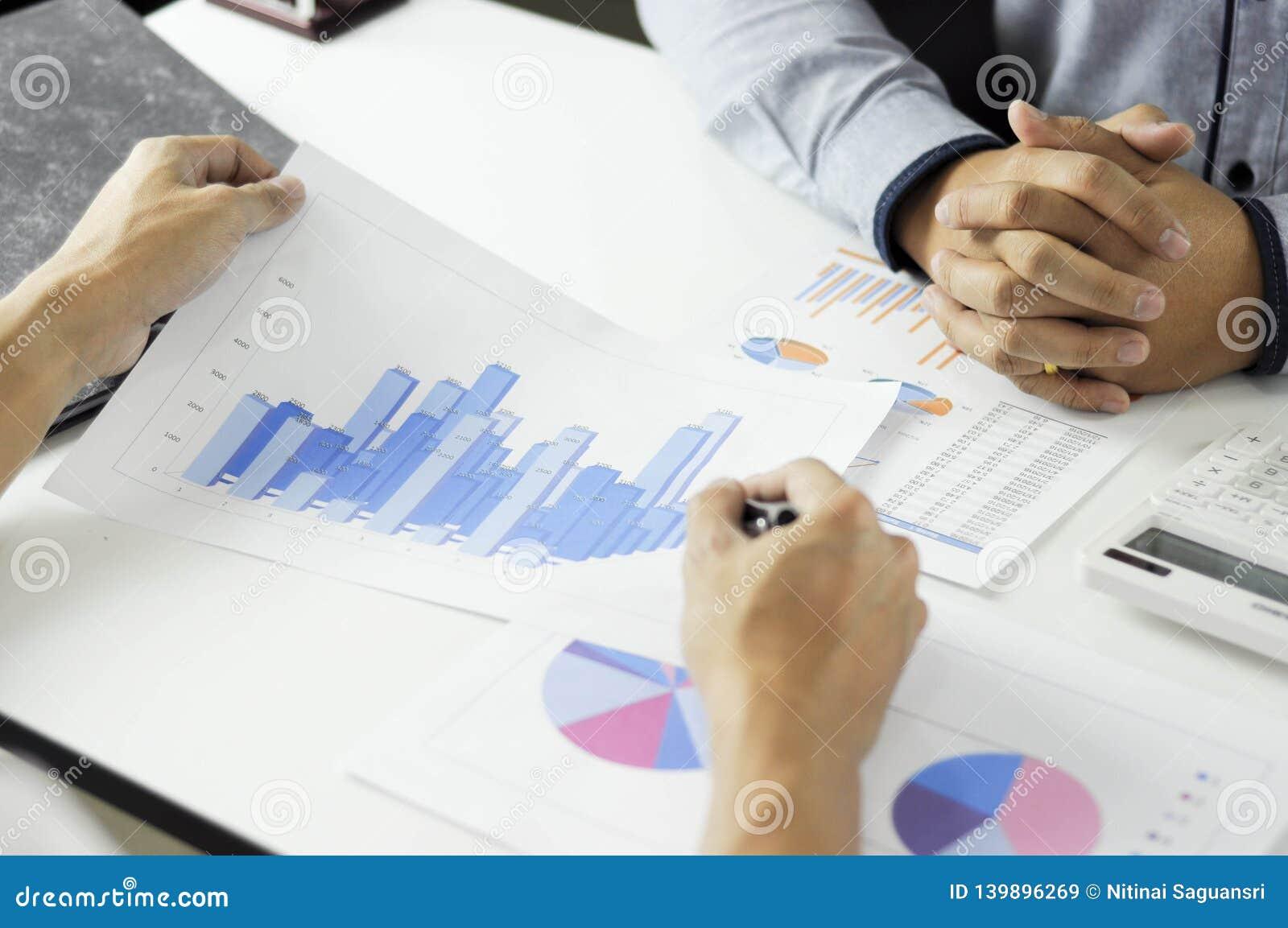 Redovisningsplanläggning, investeringledning som möter konsulenter, ledninggranskning, presentation av idéer