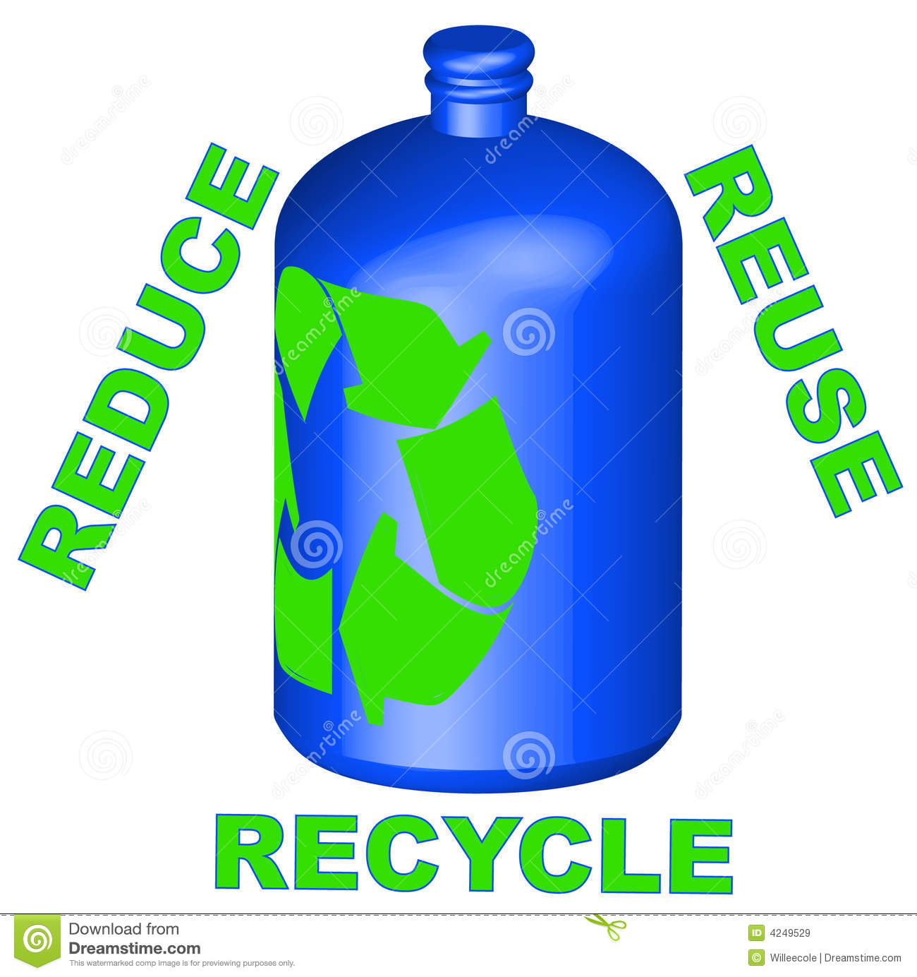 reduce reuse refuse recycle Reduce, reuse, recycle in california,  if we all do our part, we can help reduce the waste our communities generate reduce reuse recycle contact information.