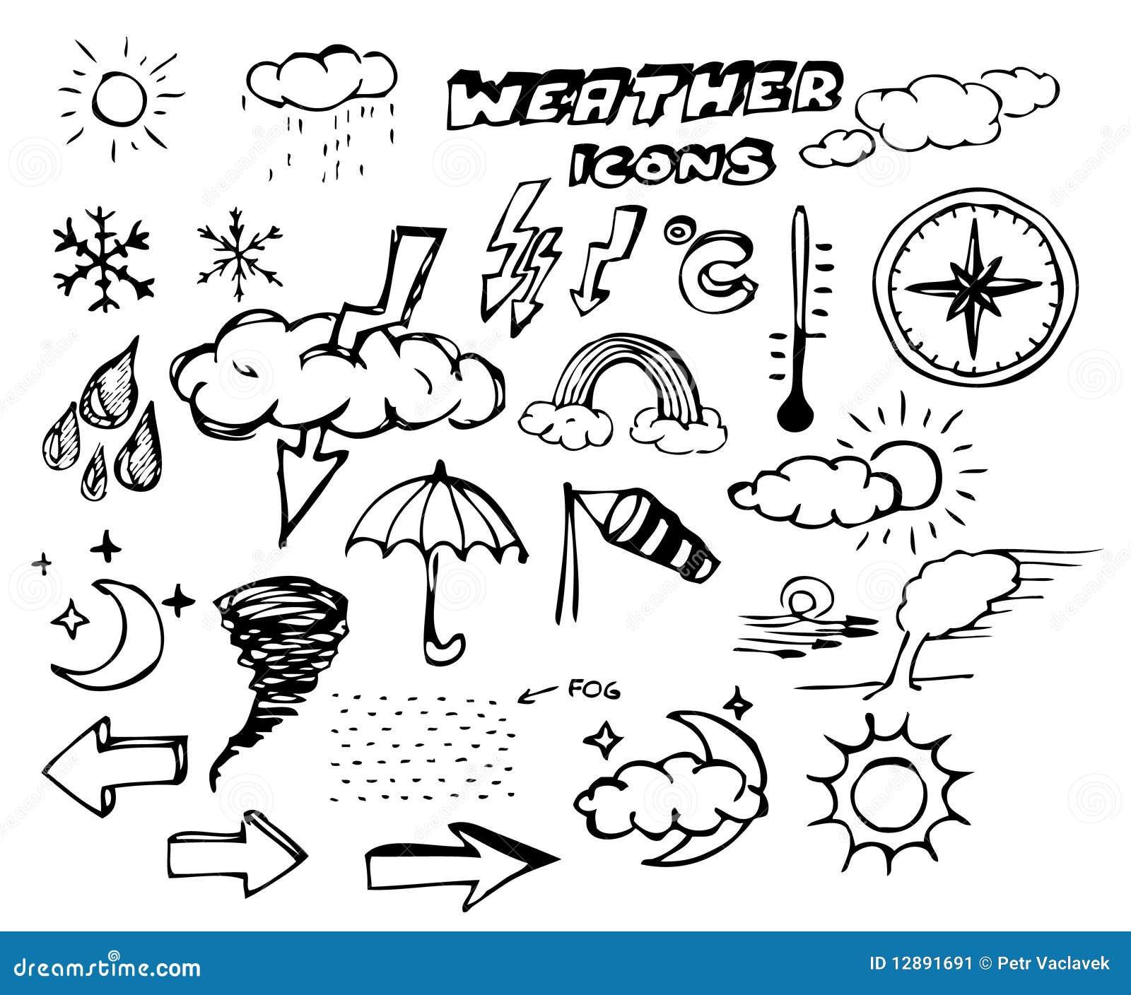 Reeks de tekeningspictogrammen van de weerhand